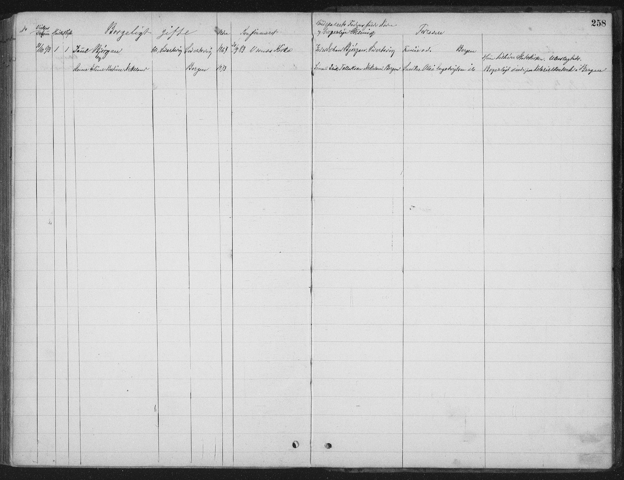 SAT, Ministerialprotokoller, klokkerbøker og fødselsregistre - Sør-Trøndelag, 662/L0755: Ministerialbok nr. 662A01, 1879-1905, s. 258