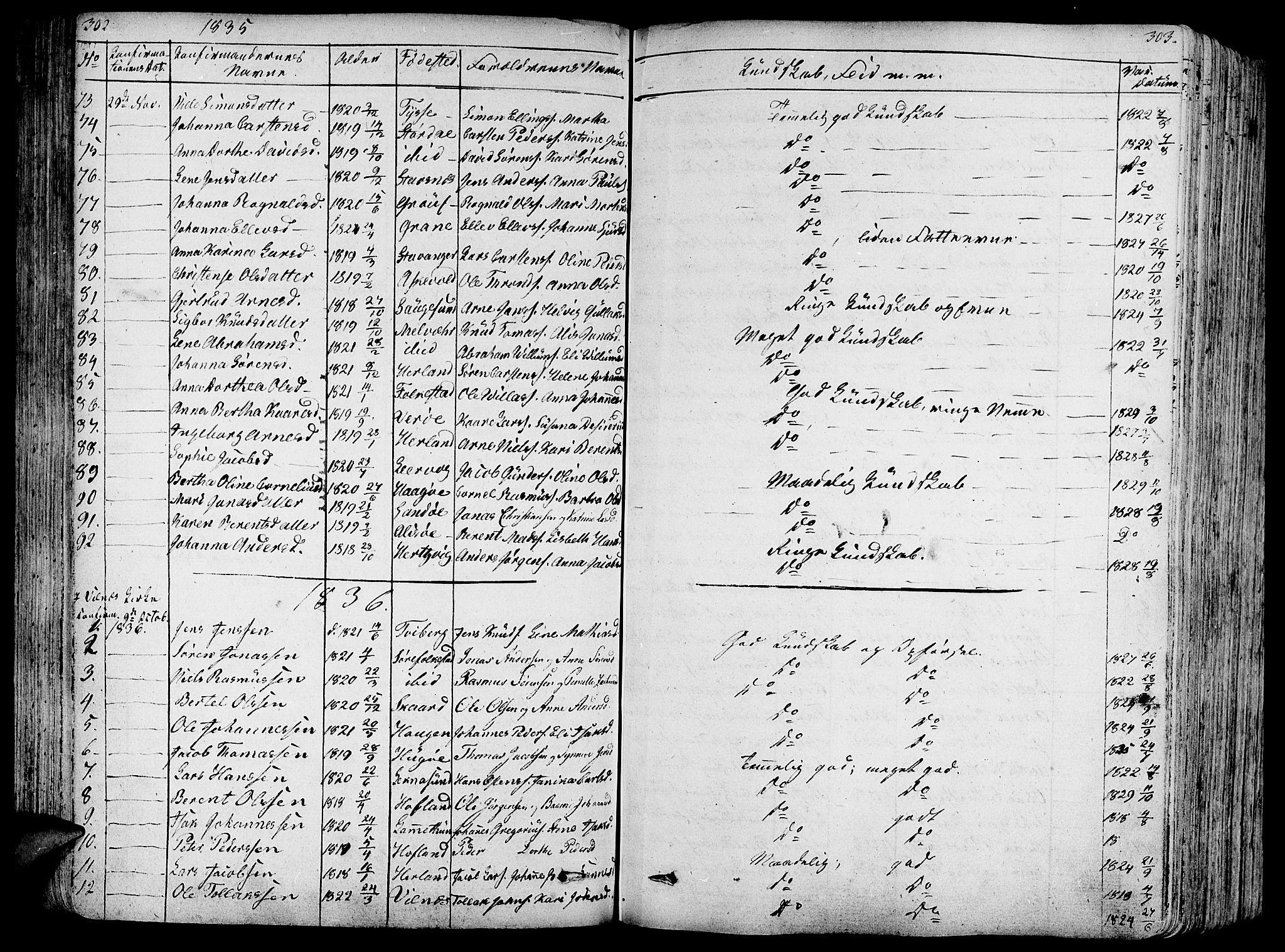 SAB, Askvoll Sokneprestembete, Ministerialbok nr. A 10, 1821-1844, s. 302-303