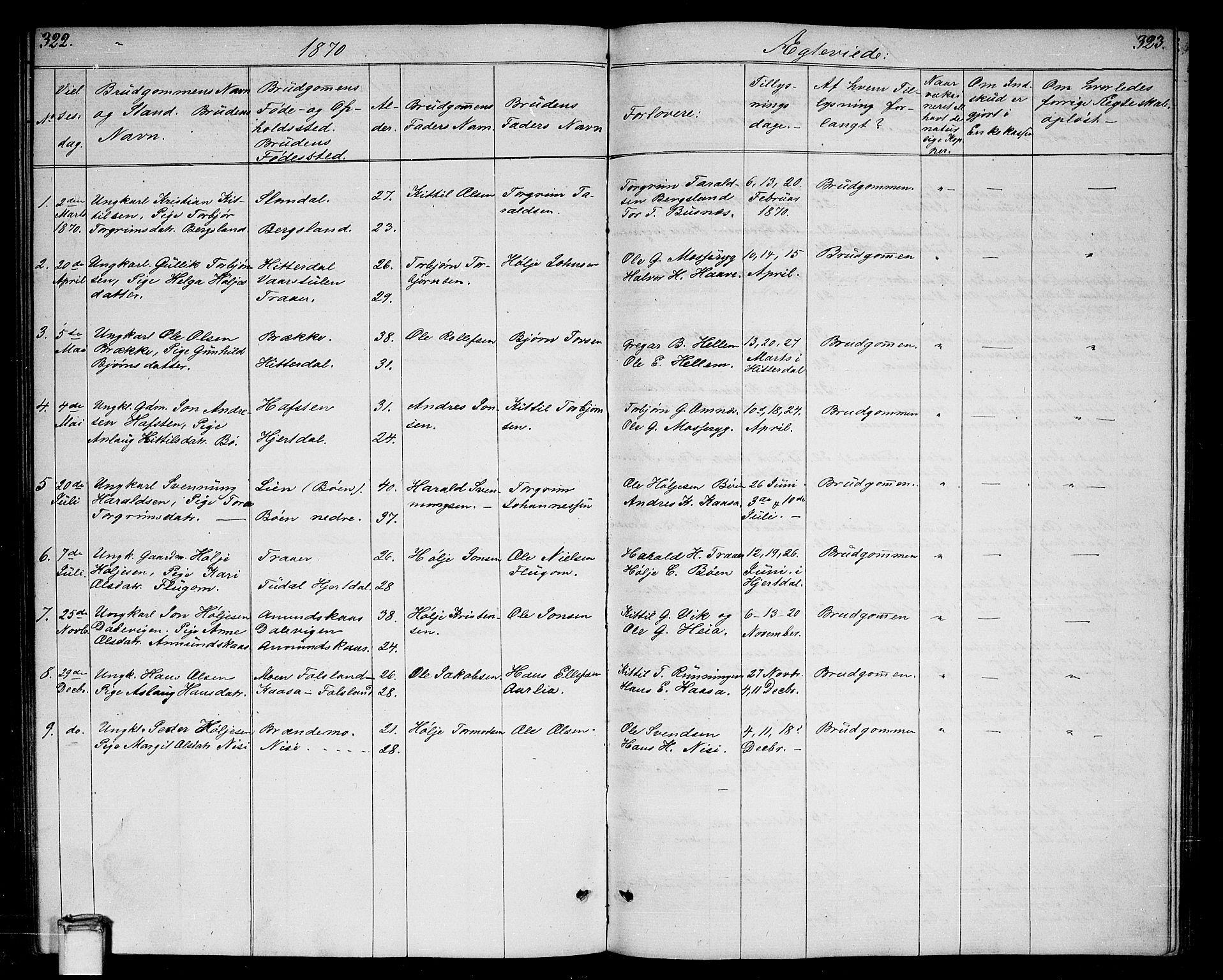 SAKO, Gransherad kirkebøker, G/Ga/L0002: Klokkerbok nr. I 2, 1854-1886, s. 322-323