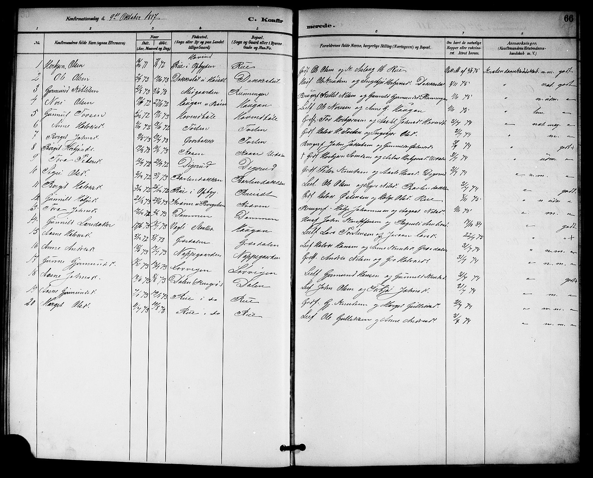 SAKO, Gransherad kirkebøker, G/Gb/L0003: Klokkerbok nr. II 3, 1887-1921, s. 66
