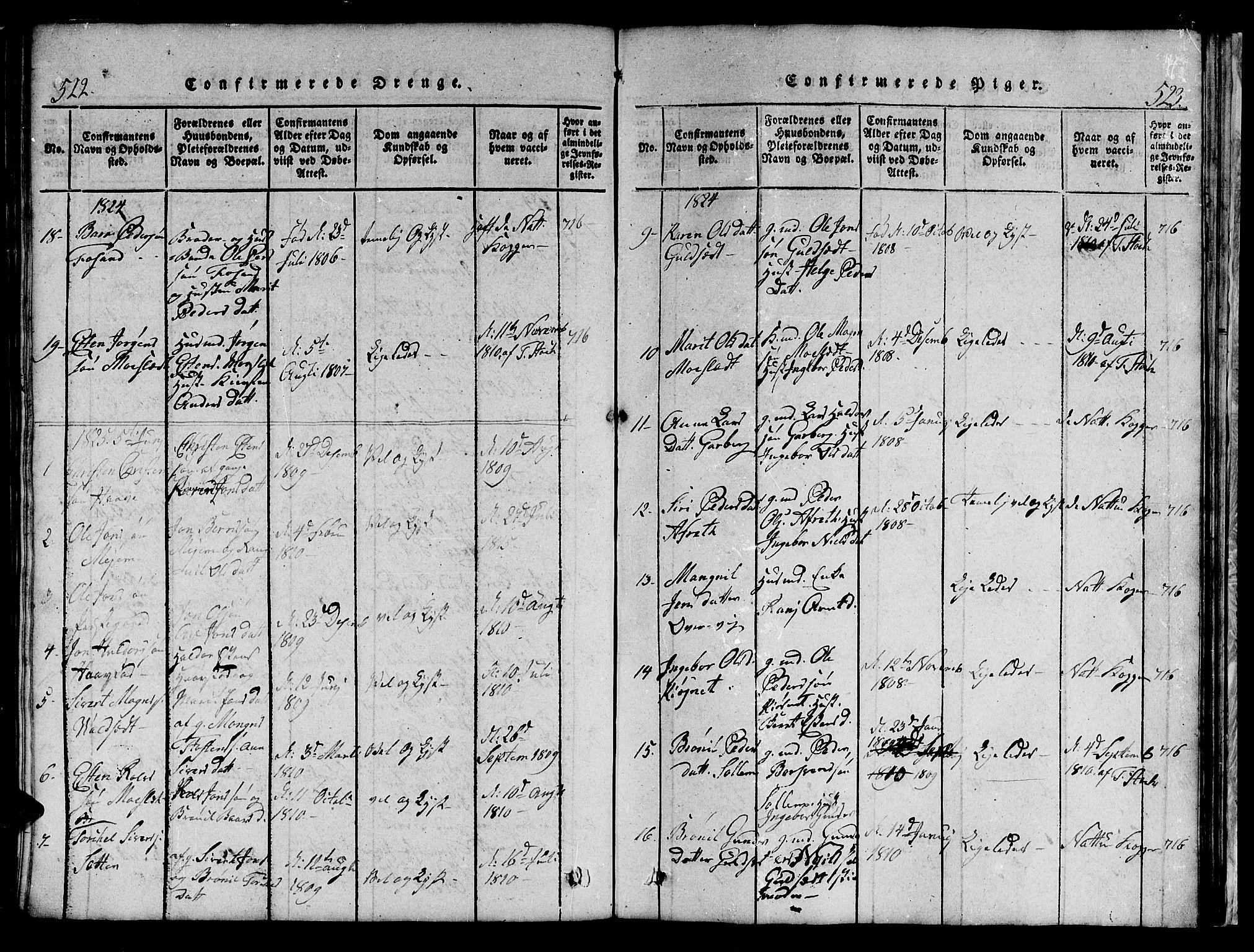 SAT, Ministerialprotokoller, klokkerbøker og fødselsregistre - Sør-Trøndelag, 695/L1152: Klokkerbok nr. 695C03, 1816-1831, s. 522-523