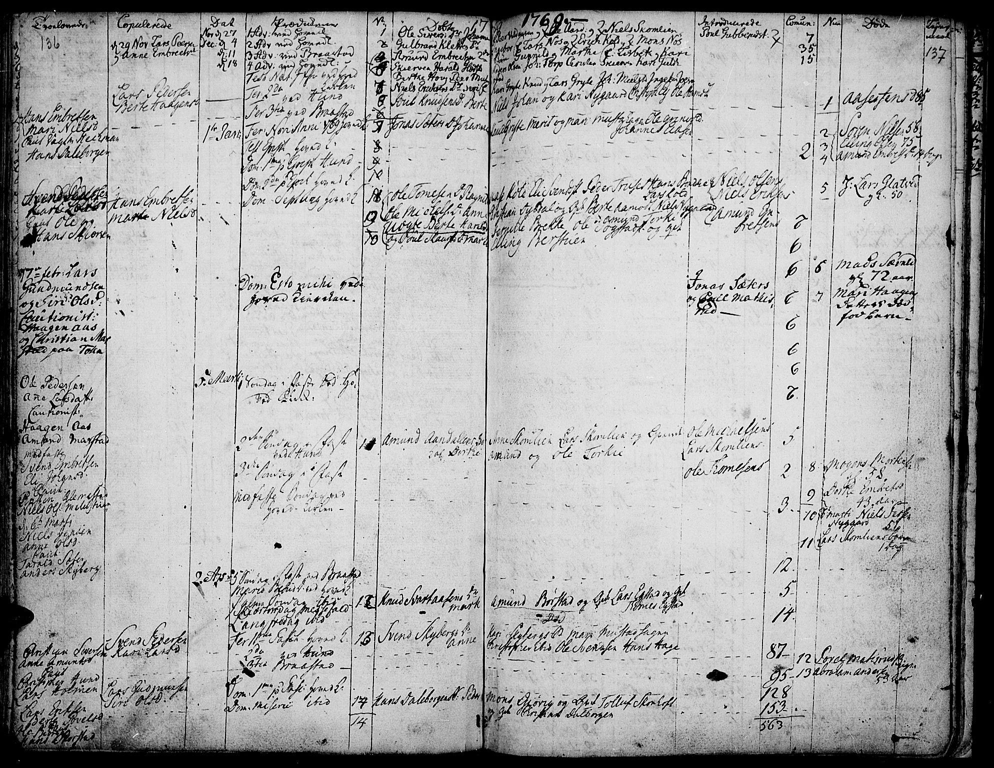 SAH, Vardal prestekontor, H/Ha/Haa/L0002: Ministerialbok nr. 2, 1748-1776, s. 136-137