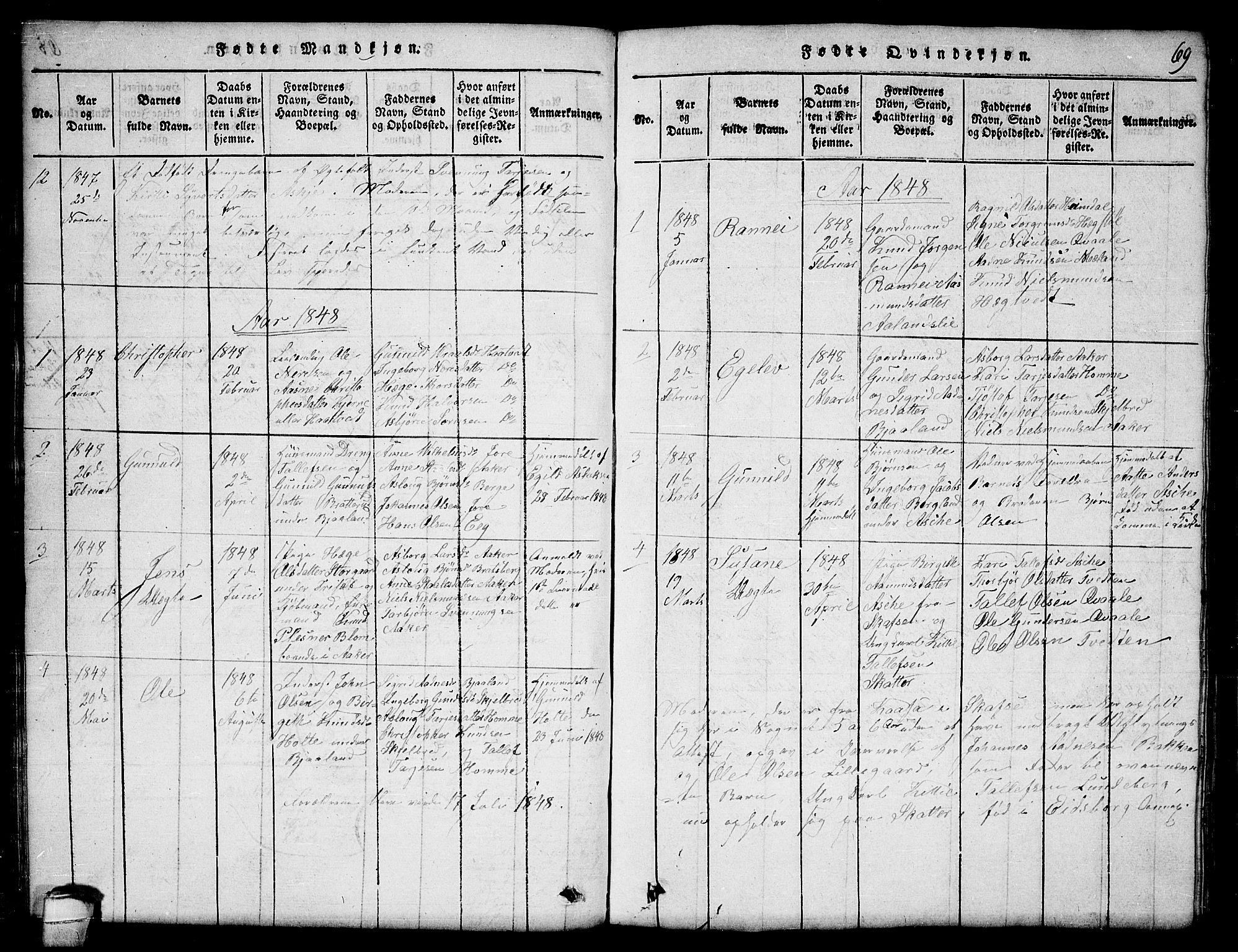 SAKO, Lårdal kirkebøker, G/Ga/L0001: Klokkerbok nr. I 1, 1815-1861, s. 69