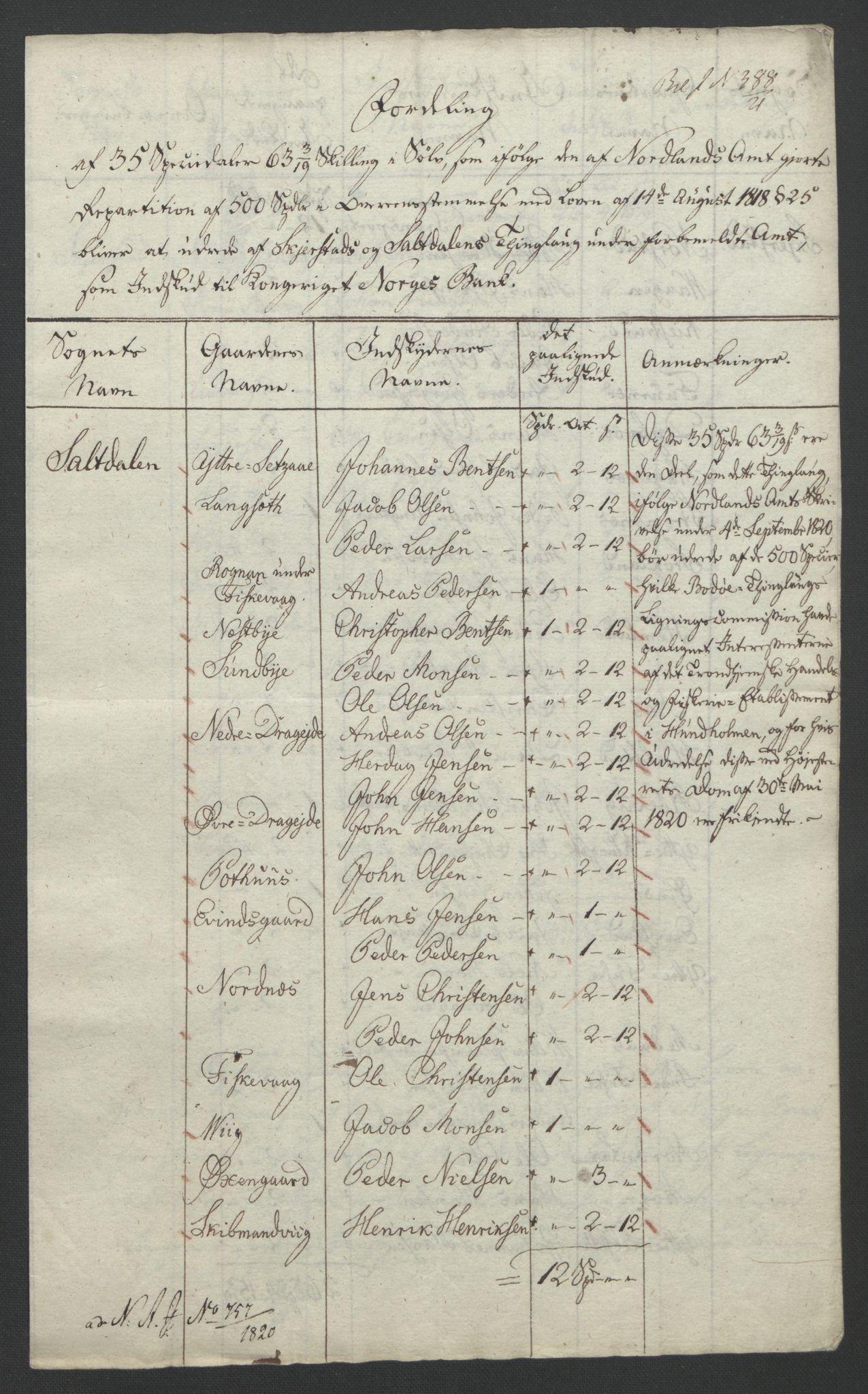 NOBA, Norges Bank/Sølvskatten 1816*, 1816-1821, s. 18