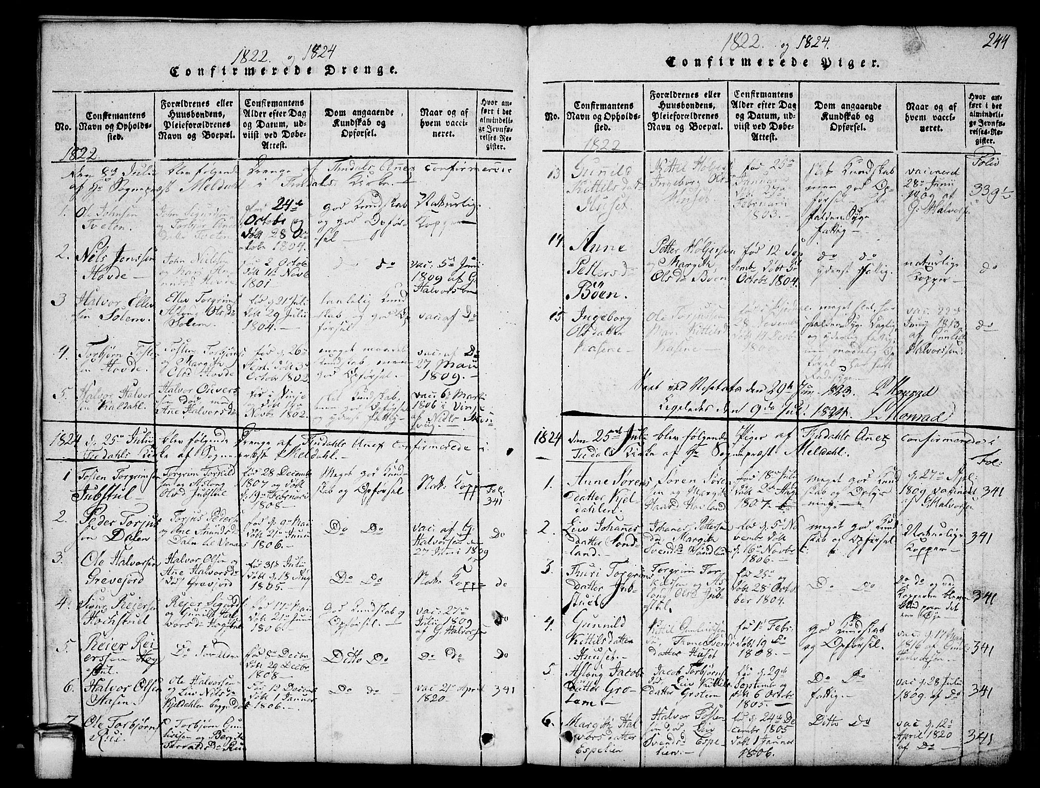SAKO, Hjartdal kirkebøker, G/Gc/L0001: Klokkerbok nr. III 1, 1815-1842, s. 244
