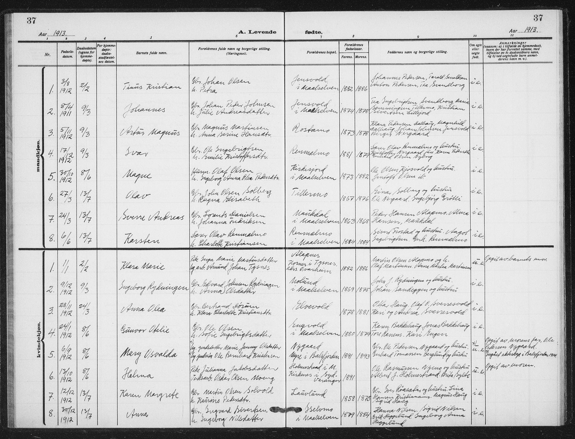 SATØ, Målselv sokneprestembete, G/Ga/Gab/L0012klokker: Klokkerbok nr. 12, 1900-1936, s. 37