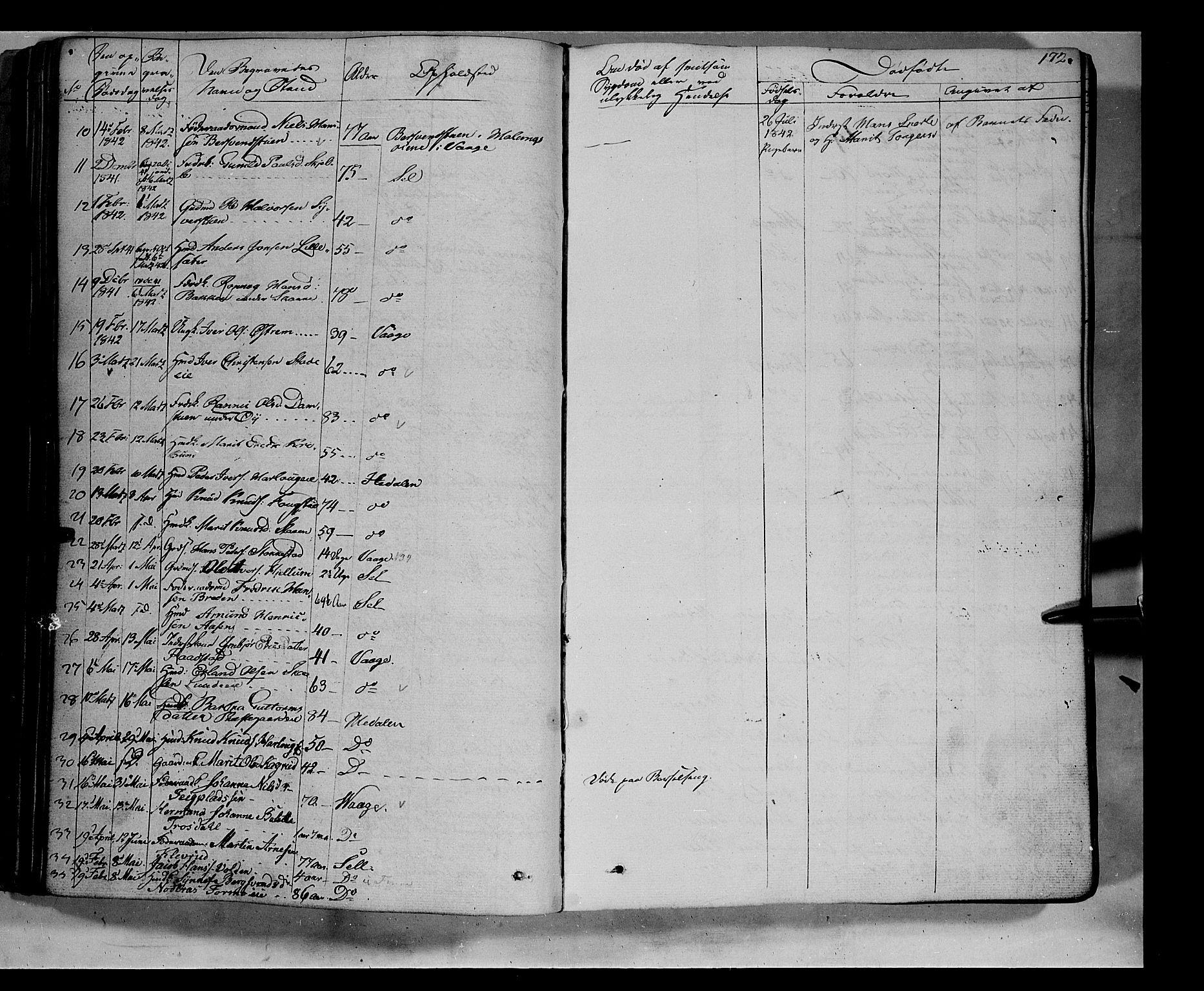 SAH, Vågå prestekontor, Ministerialbok nr. 5 /1, 1842-1856, s. 172