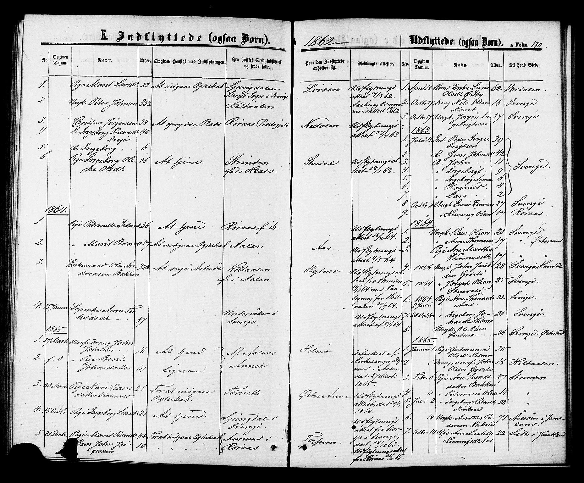 SAT, Ministerialprotokoller, klokkerbøker og fødselsregistre - Sør-Trøndelag, 698/L1163: Ministerialbok nr. 698A01, 1862-1887, s. 170