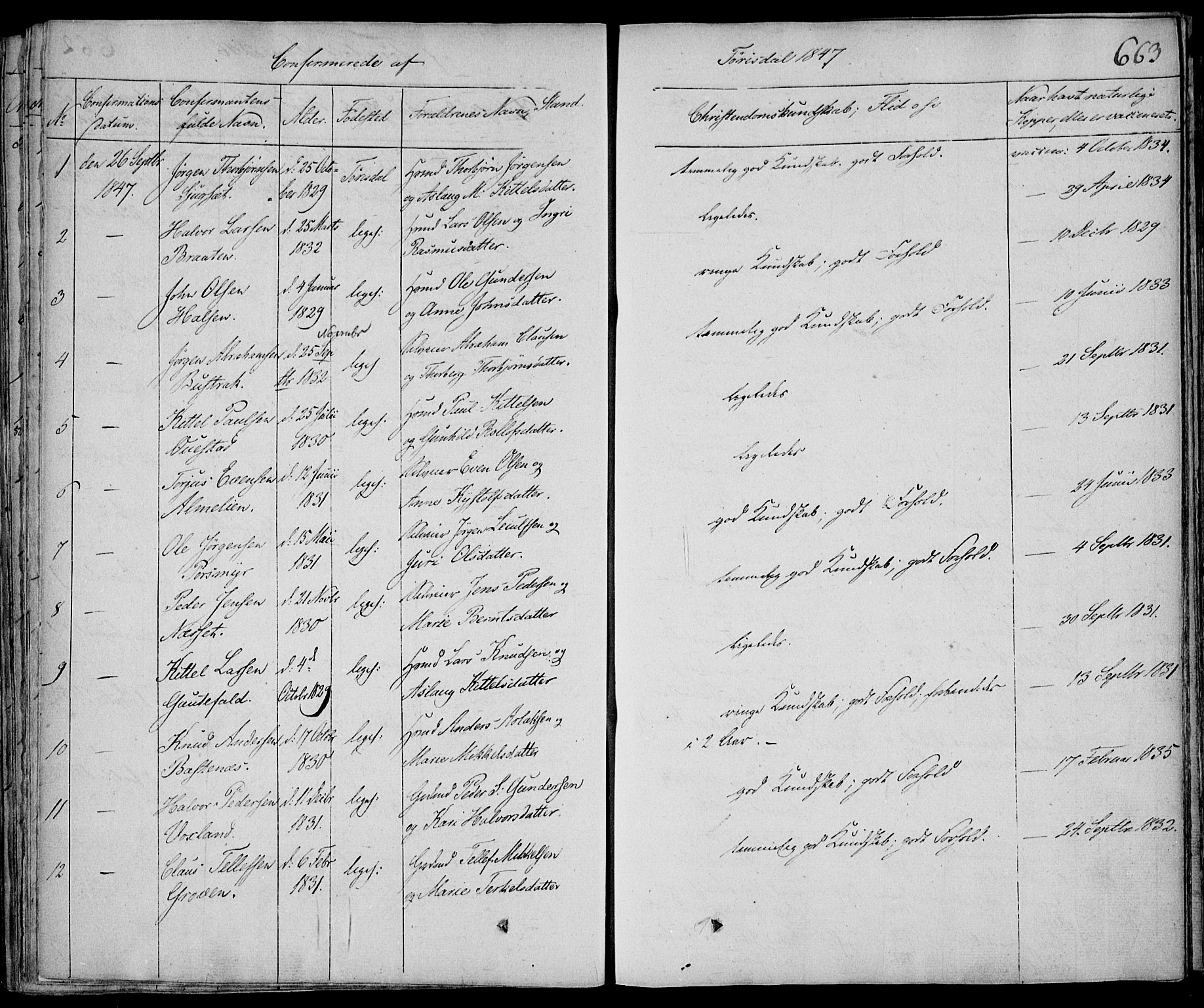 SAKO, Drangedal kirkebøker, F/Fa/L0007b: Ministerialbok nr. 7b, 1837-1856, s. 663