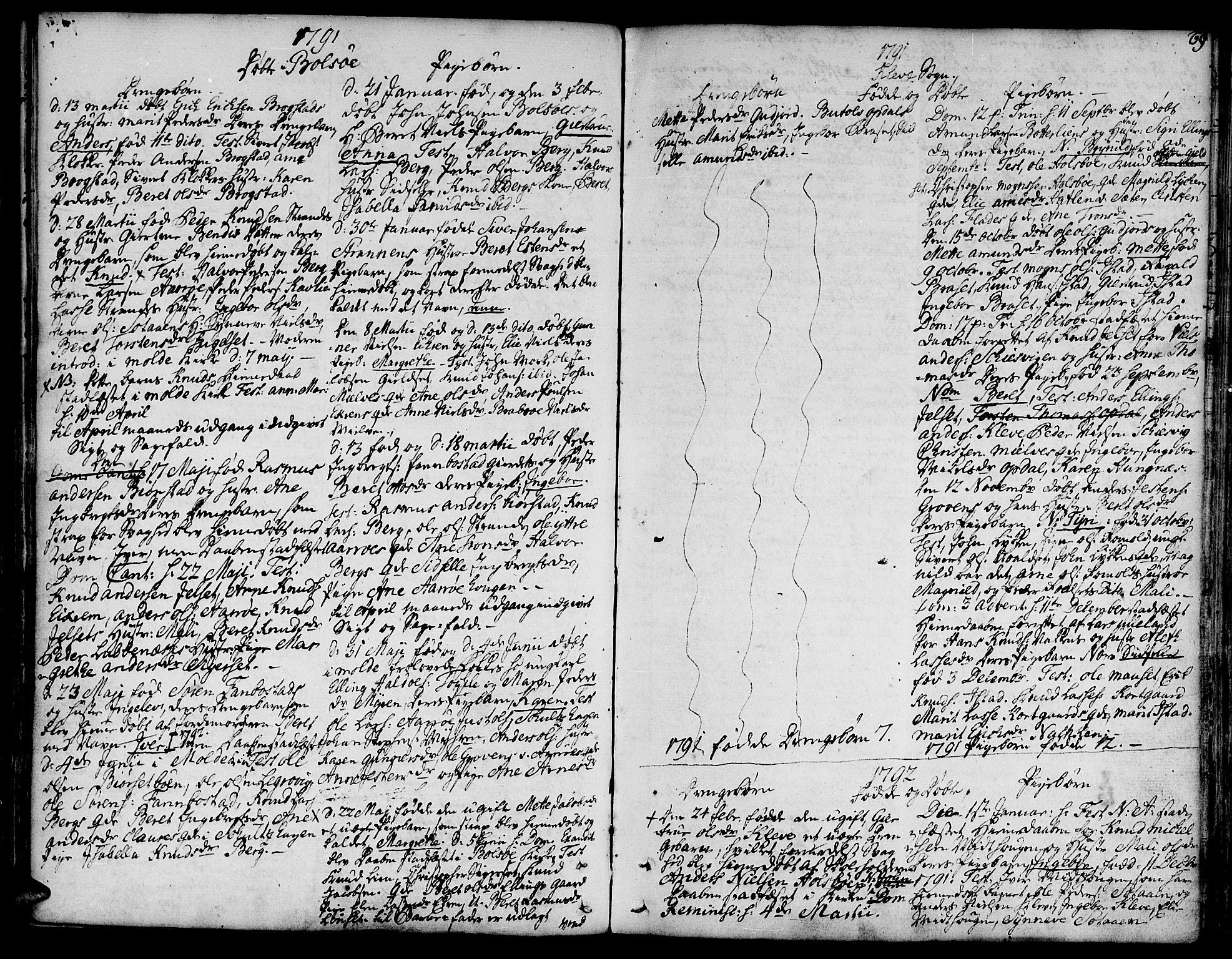 SAT, Ministerialprotokoller, klokkerbøker og fødselsregistre - Møre og Romsdal, 555/L0648: Ministerialbok nr. 555A01, 1759-1793, s. 69
