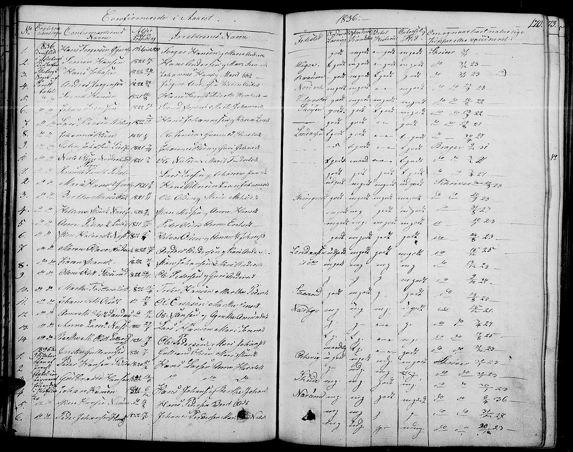 SAH, Land prestekontor, Ministerialbok nr. 8, 1830-1846, s. 170