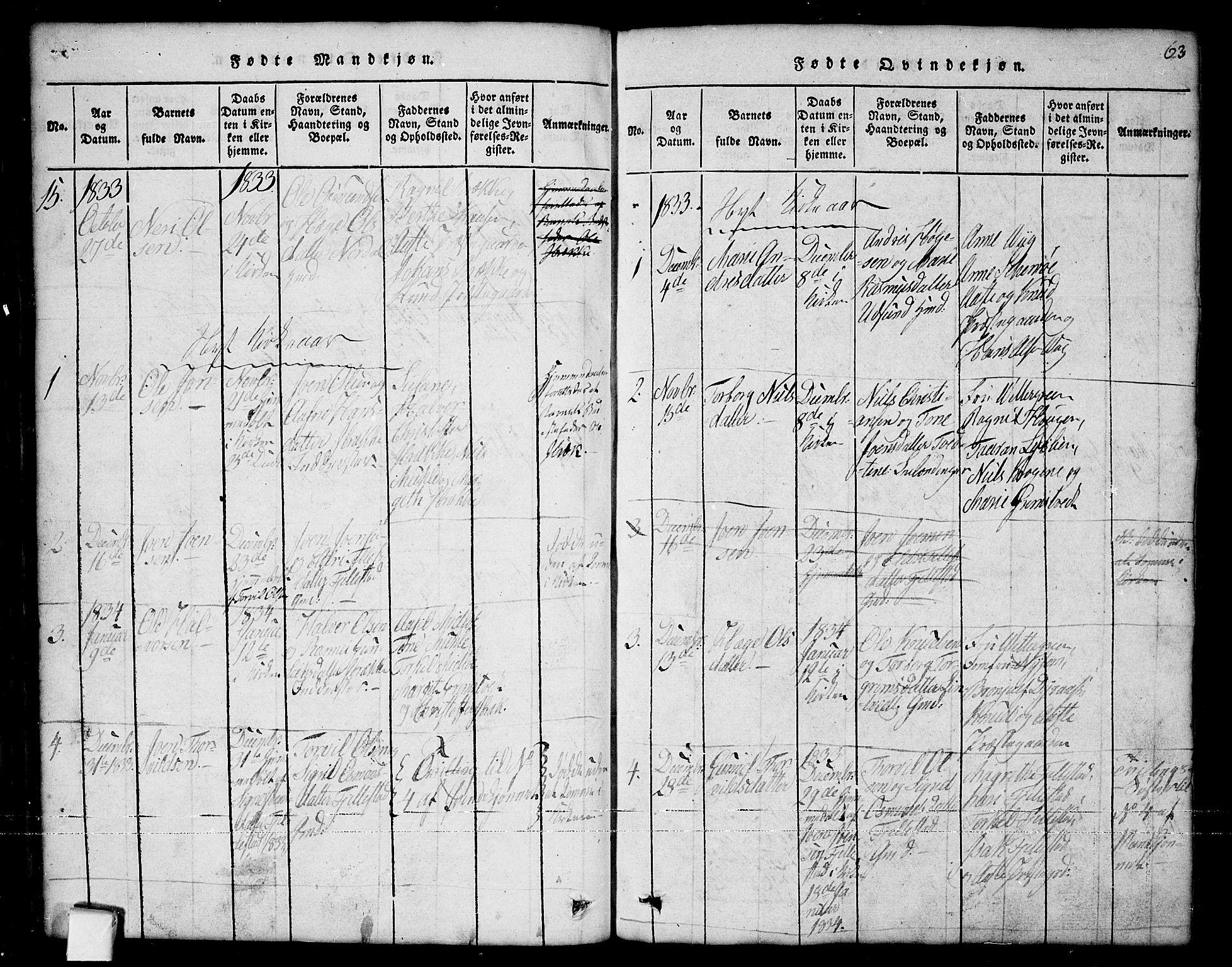 SAKO, Nissedal kirkebøker, G/Ga/L0001: Klokkerbok nr. I 1, 1814-1860, s. 63