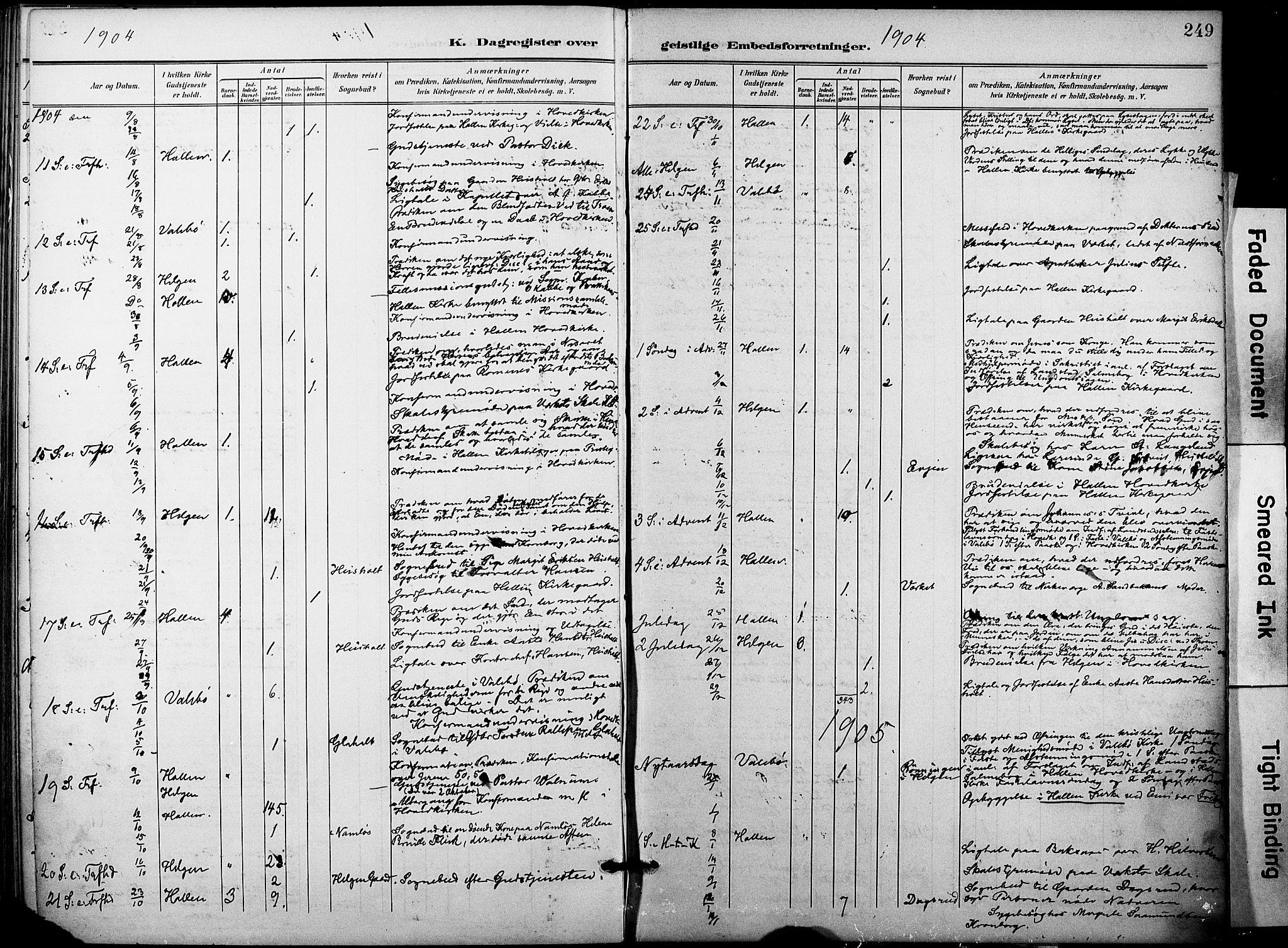 SAKO, Holla kirkebøker, F/Fa/L0010: Ministerialbok nr. 10, 1897-1907, s. 249