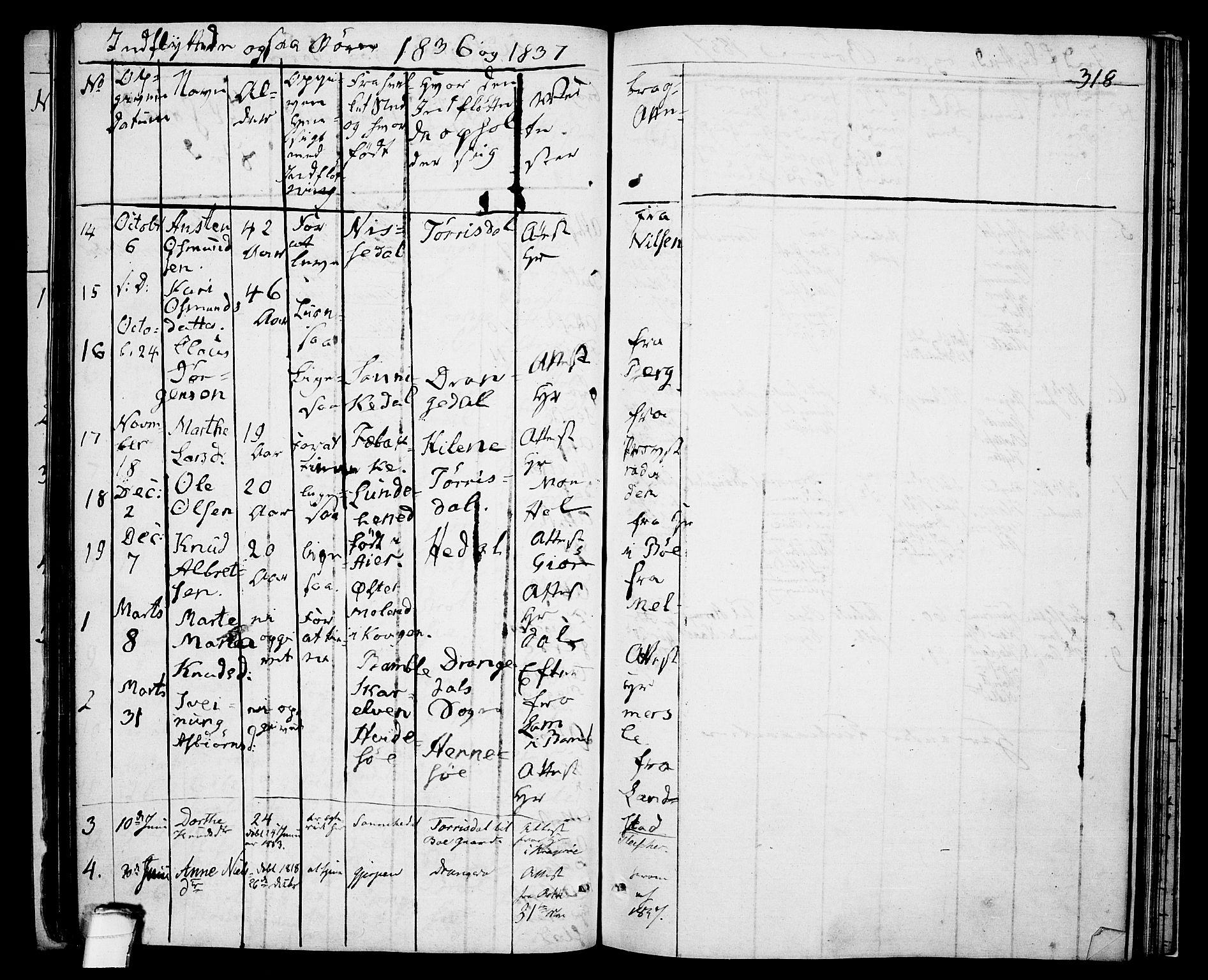 SAKO, Drangedal kirkebøker, F/Fa/L0006: Ministerialbok nr. 6, 1831-1837, s. 318