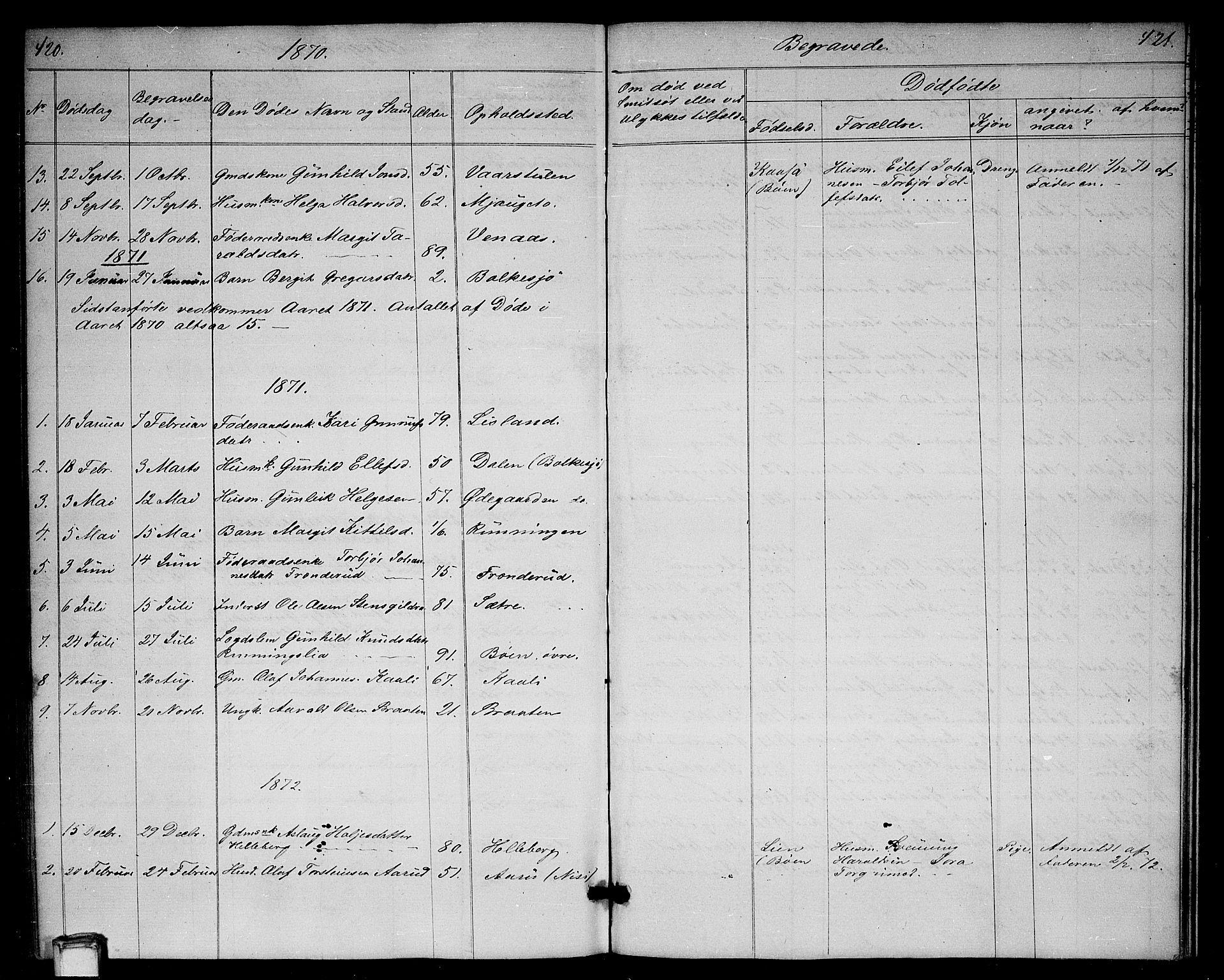 SAKO, Gransherad kirkebøker, G/Ga/L0002: Klokkerbok nr. I 2, 1854-1886, s. 420-421