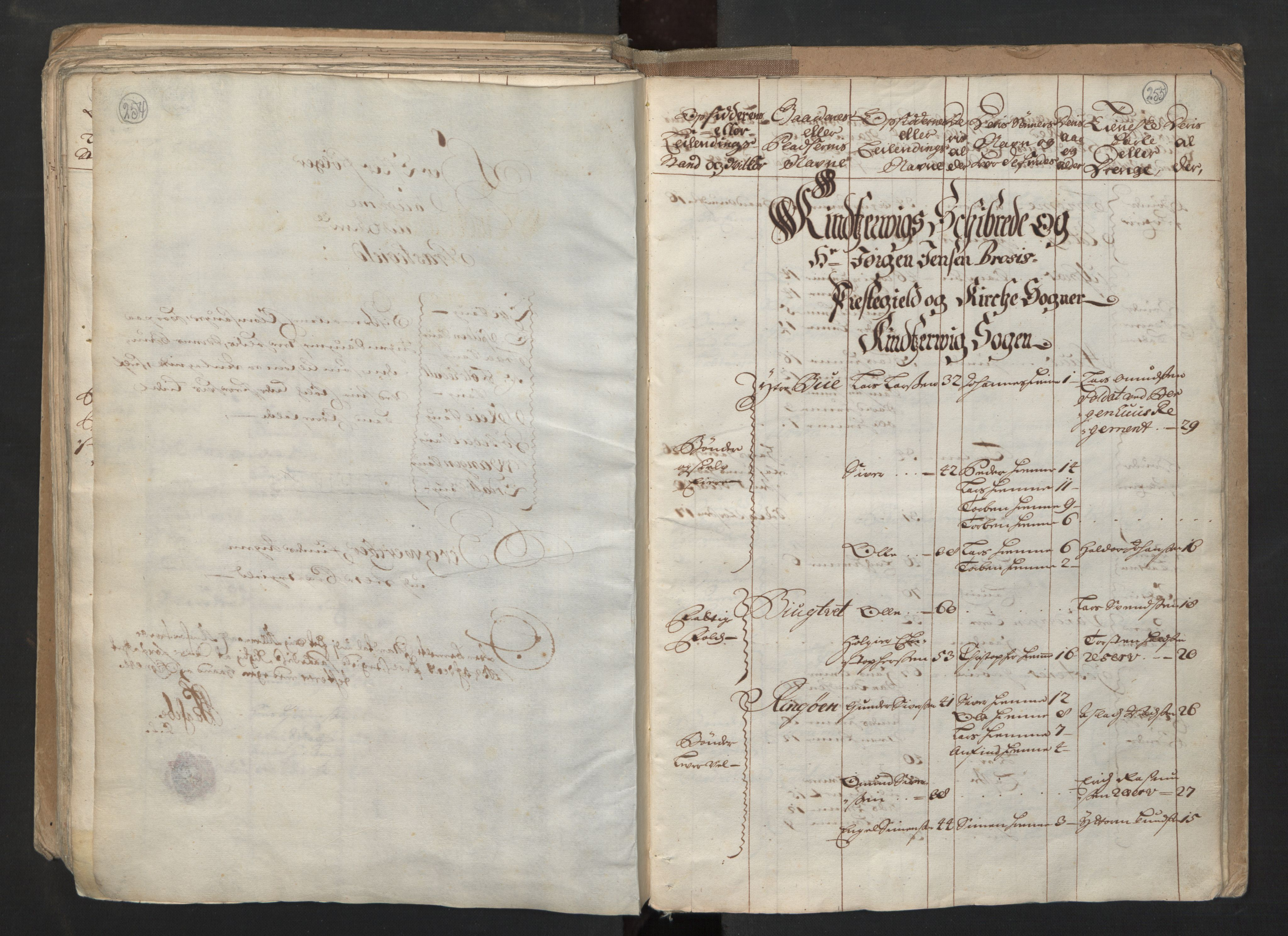 RA, Manntallet 1701, nr. 6: Sunnhordland fogderi og Hardanger fogderi, 1701, s. 254-255