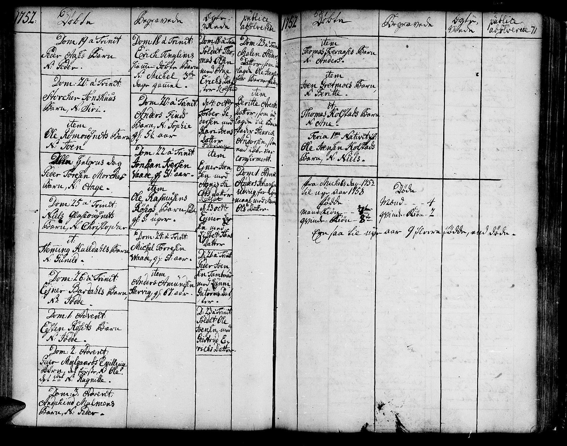 SAT, Ministerialprotokoller, klokkerbøker og fødselsregistre - Nord-Trøndelag, 741/L0385: Ministerialbok nr. 741A01, 1722-1815, s. 71