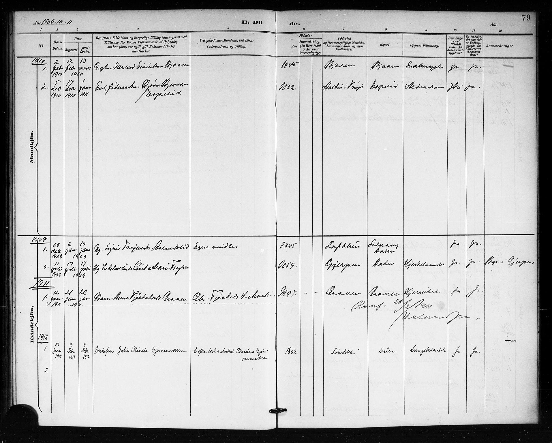 SAKO, Lårdal kirkebøker, G/Gb/L0003: Klokkerbok nr. II 3, 1889-1920, s. 79