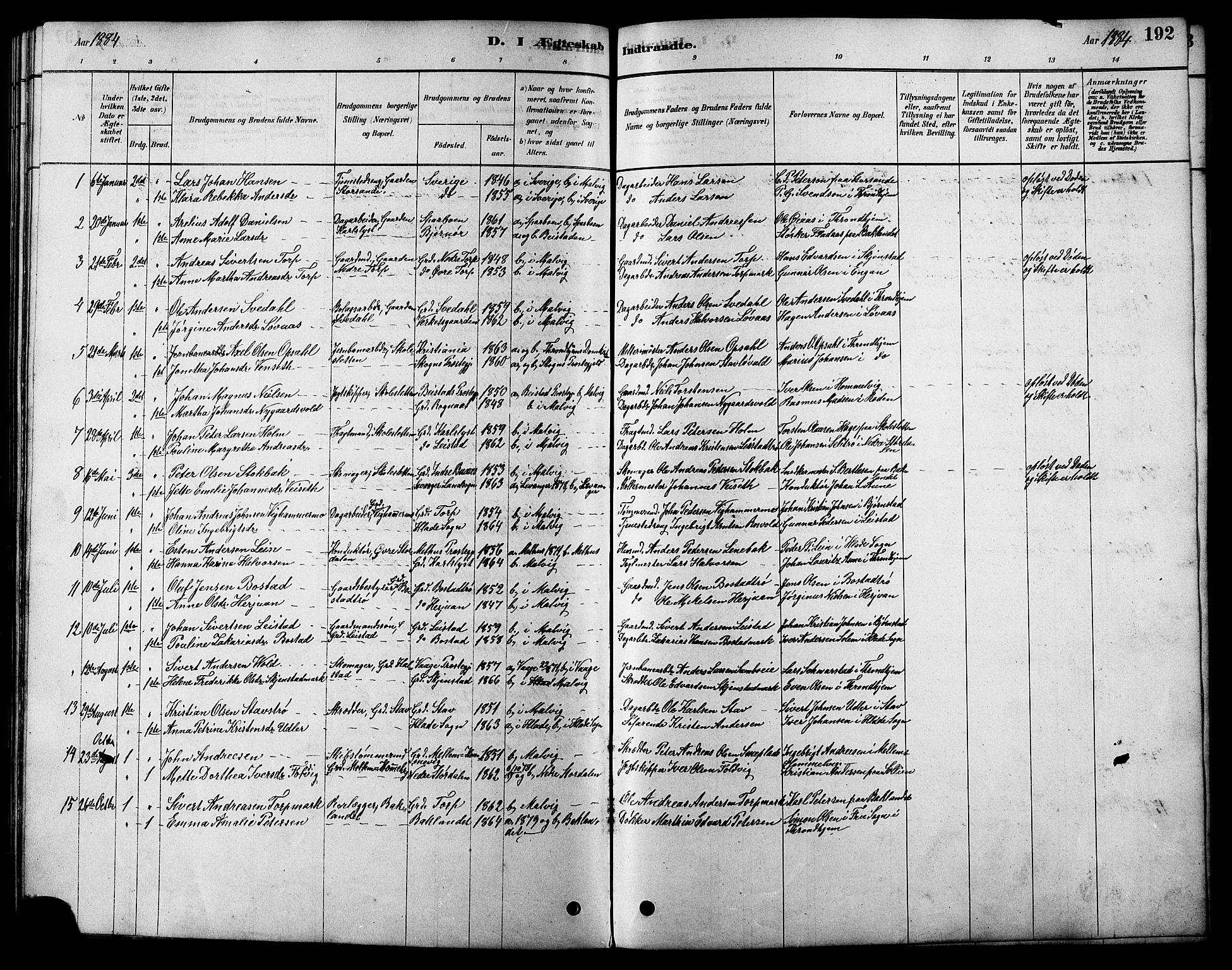 SAT, Ministerialprotokoller, klokkerbøker og fødselsregistre - Sør-Trøndelag, 616/L0423: Klokkerbok nr. 616C06, 1878-1903, s. 192
