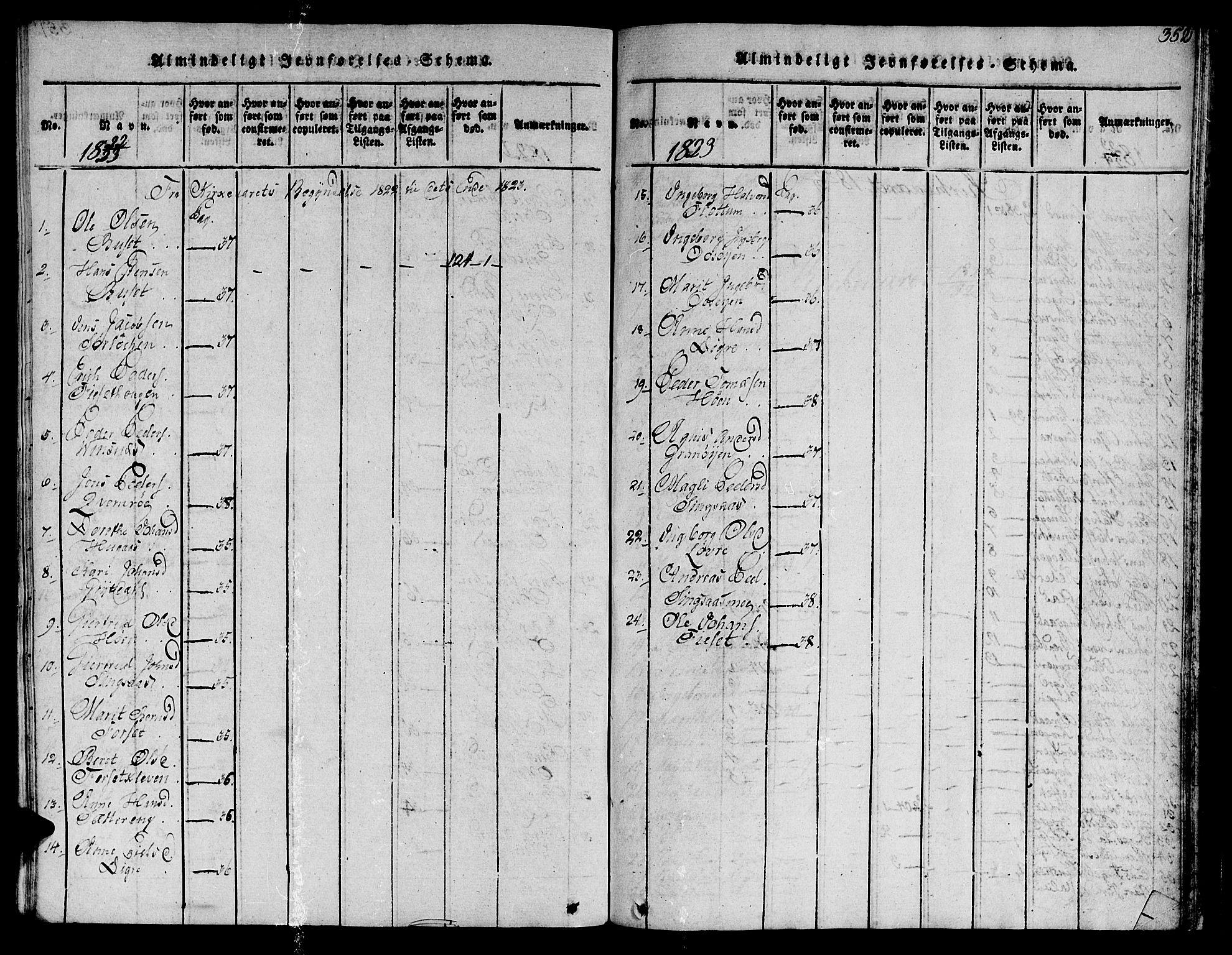 SAT, Ministerialprotokoller, klokkerbøker og fødselsregistre - Sør-Trøndelag, 685/L0955: Ministerialbok nr. 685A03 /2, 1817-1829, s. 352