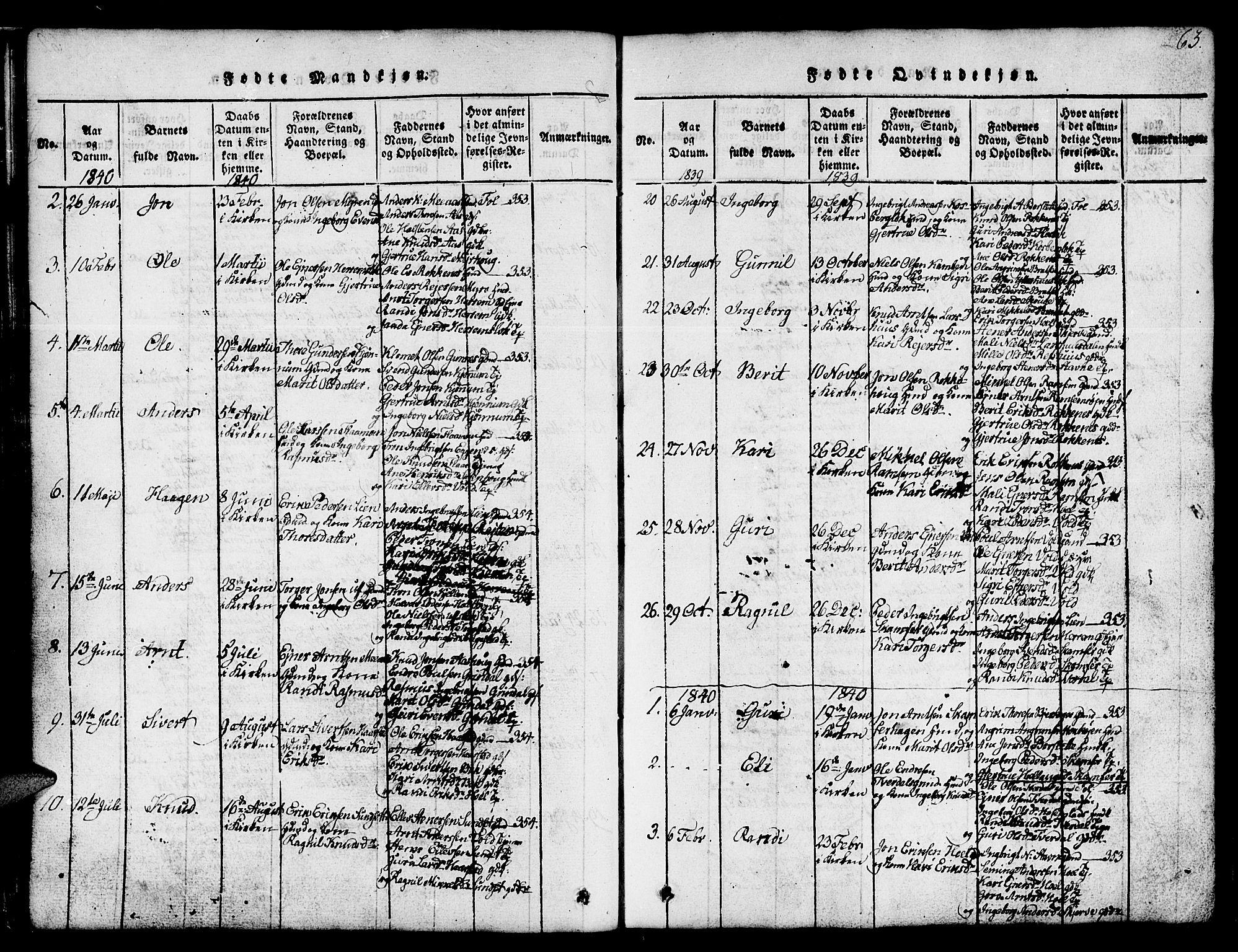 SAT, Ministerialprotokoller, klokkerbøker og fødselsregistre - Sør-Trøndelag, 674/L0874: Klokkerbok nr. 674C01, 1816-1860, s. 63