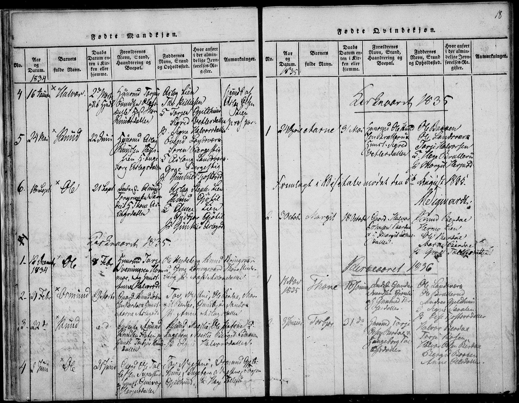 SAKO, Vinje kirkebøker, F/Fb/L0001: Ministerialbok nr. II 1, 1814-1843, s. 18