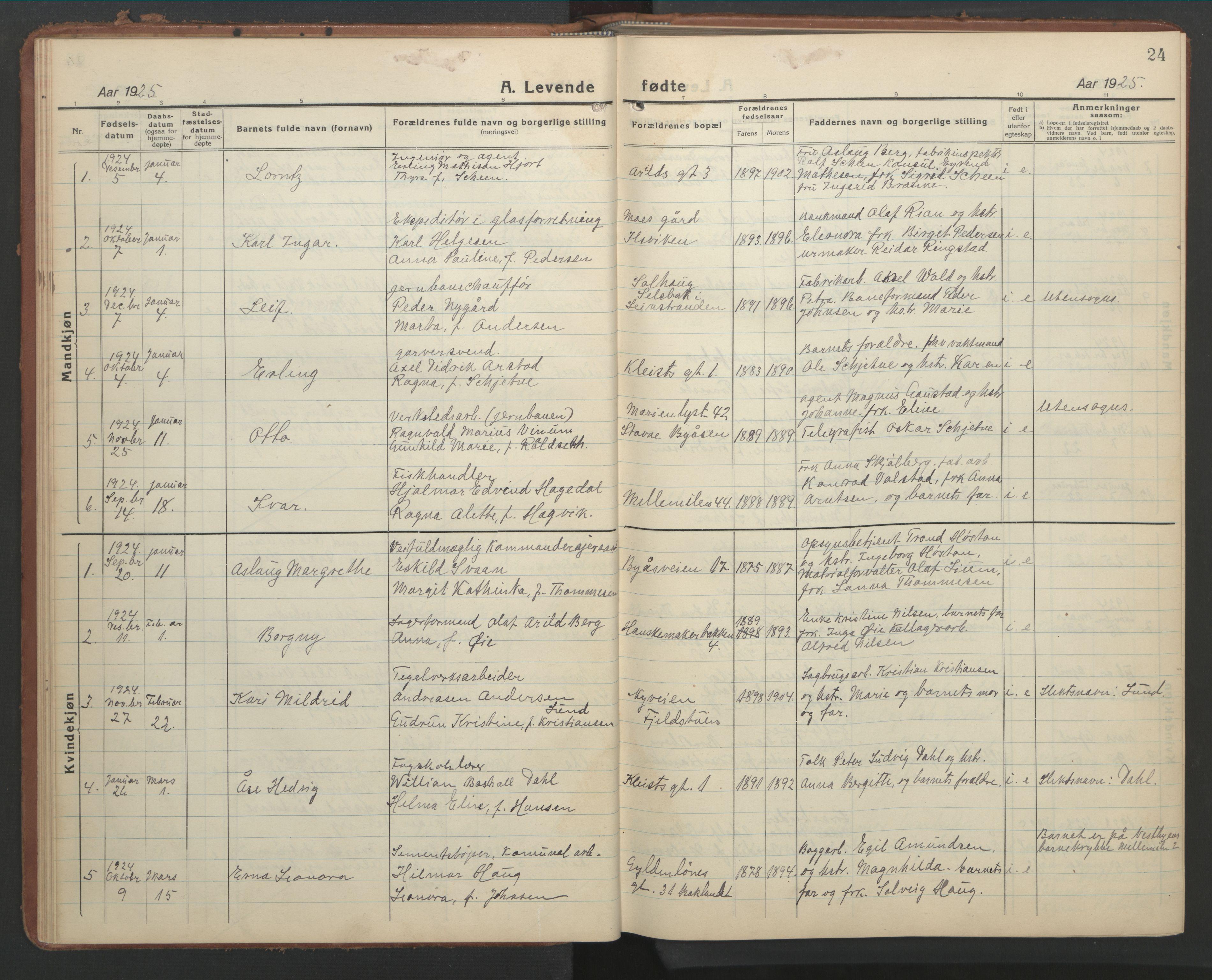 SAT, Ministerialprotokoller, klokkerbøker og fødselsregistre - Sør-Trøndelag, 603/L0174: Klokkerbok nr. 603C02, 1923-1951, s. 24