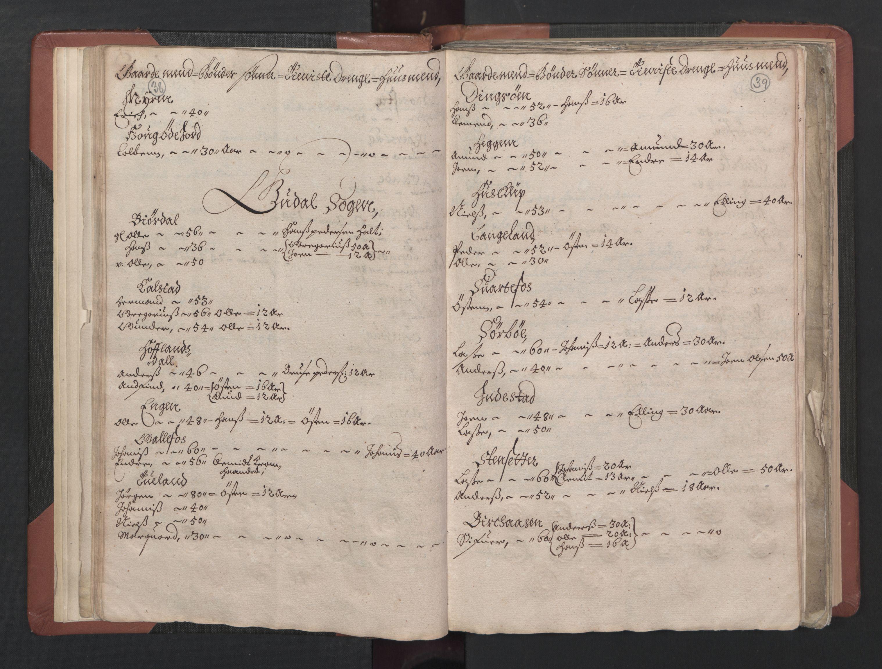 RA, Fogdenes og sorenskrivernes manntall 1664-1666, nr. 15: Nordfjord fogderi og Sunnfjord fogderi, 1664, s. 38-39