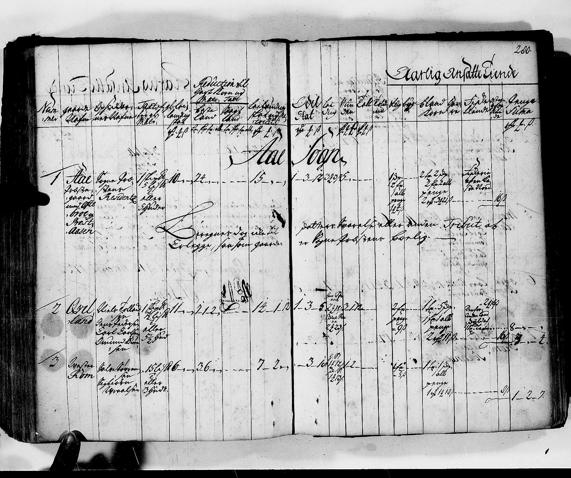 RA, Rentekammeret inntil 1814, Realistisk ordnet avdeling, N/Nb/Nbf/L0130: Lista matrikkelprotokoll, 1723, s. 279b-280a