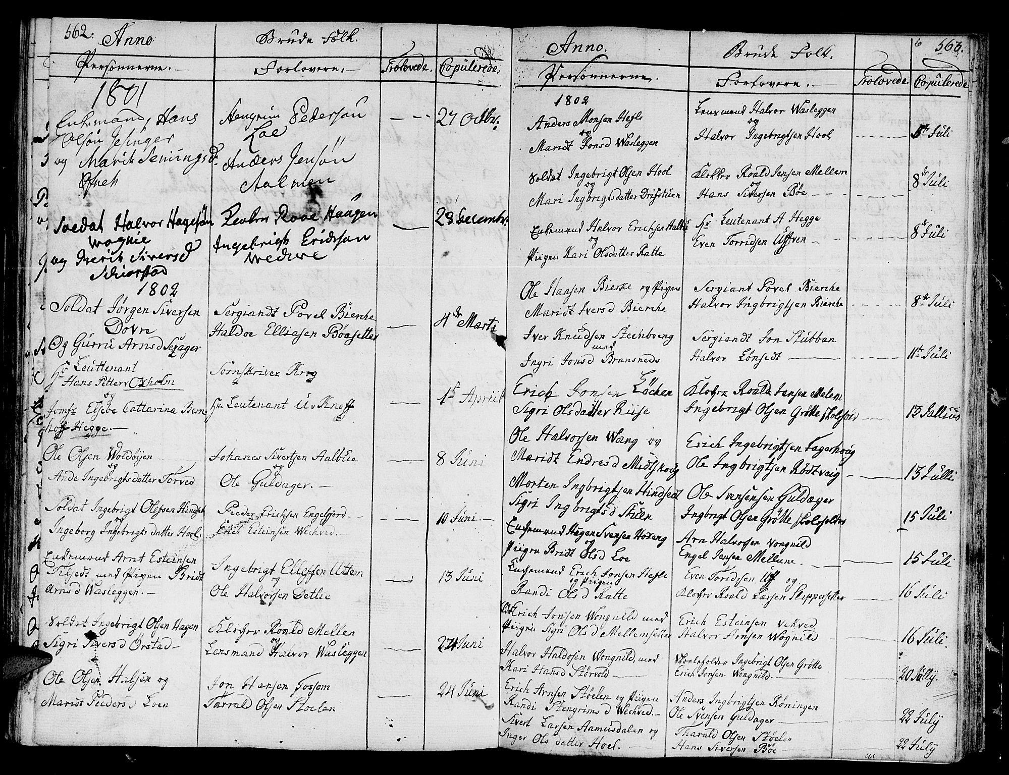 SAT, Ministerialprotokoller, klokkerbøker og fødselsregistre - Sør-Trøndelag, 678/L0893: Ministerialbok nr. 678A03, 1792-1805, s. 562-563
