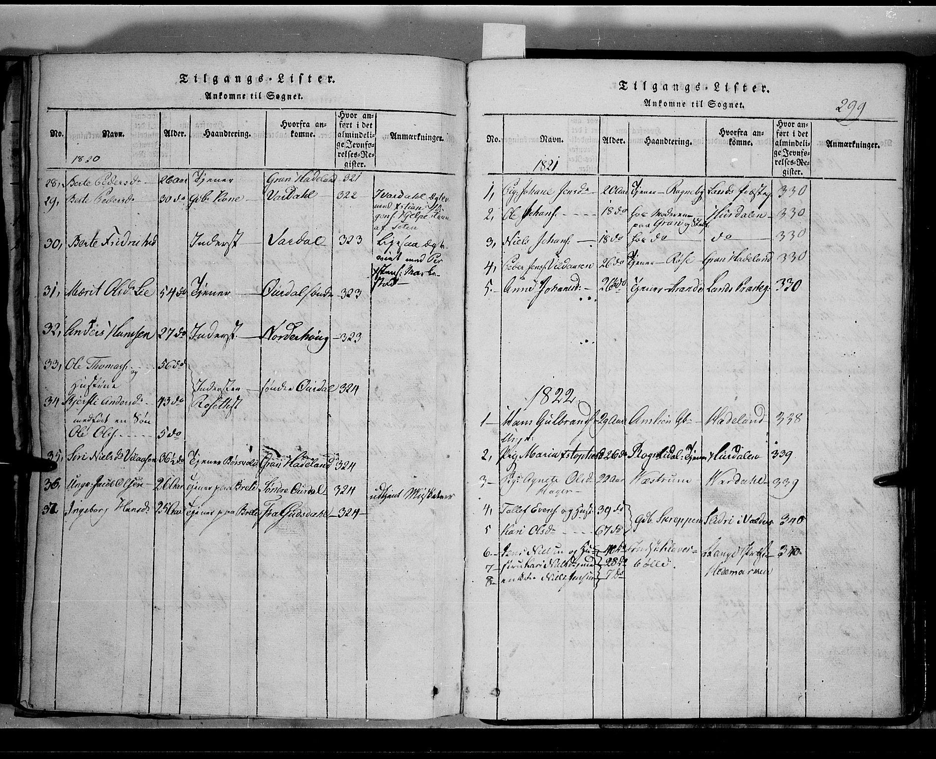 SAH, Toten prestekontor, Klokkerbok nr. 2, 1820-1827, s. 299
