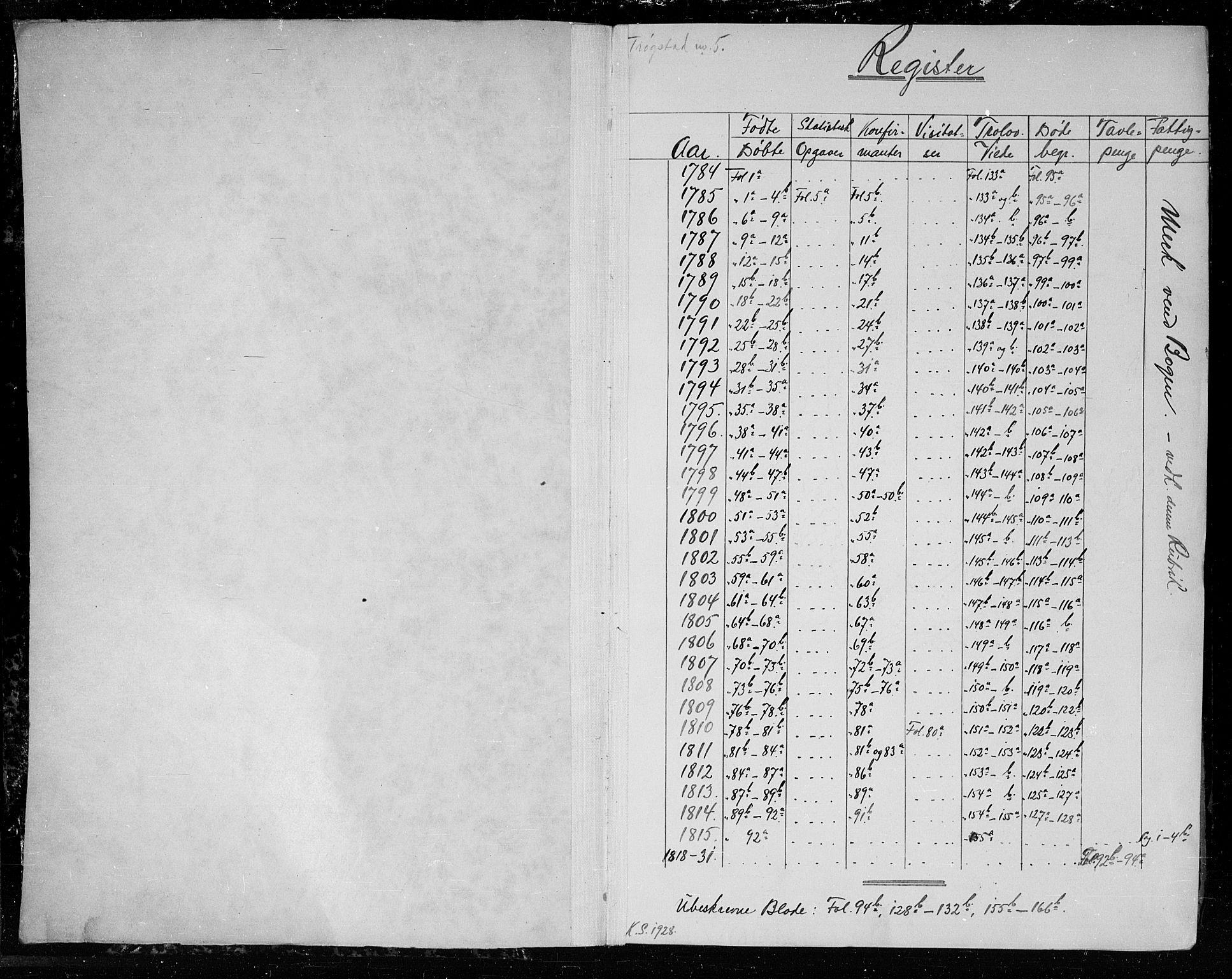 SAO, Trøgstad prestekontor Kirkebøker, F/Fa/L0005: Ministerialbok nr. I 5, 1784-1814