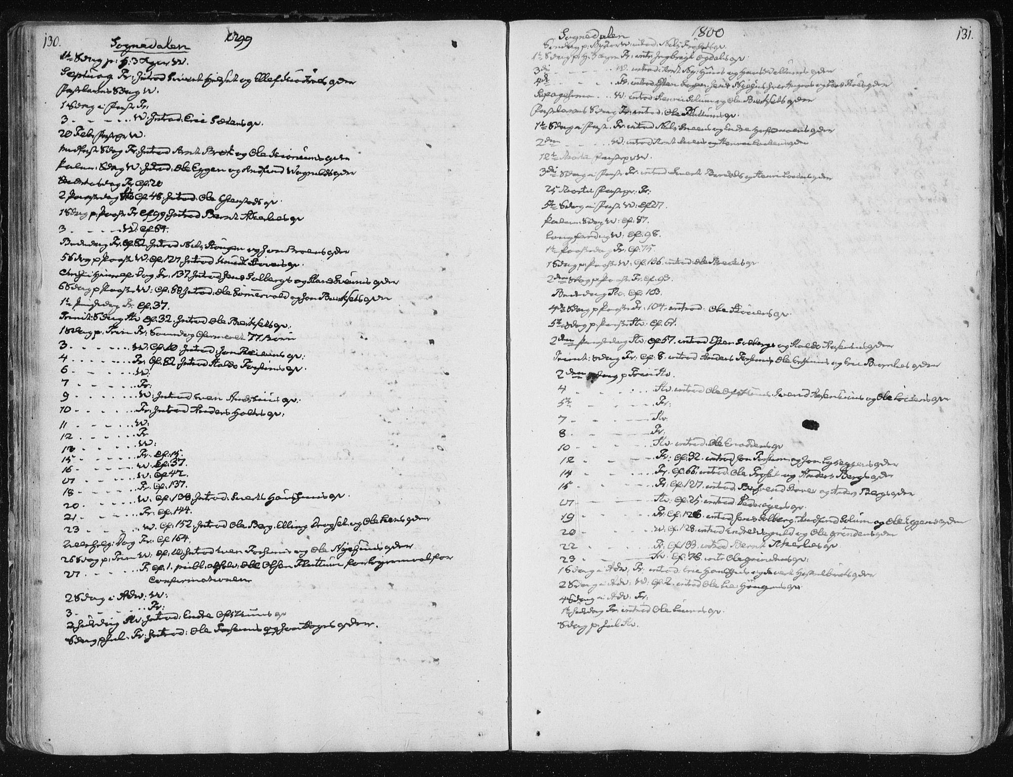 SAT, Ministerialprotokoller, klokkerbøker og fødselsregistre - Sør-Trøndelag, 687/L0994: Ministerialbok nr. 687A03 /3, 1788-1815, s. 130-131