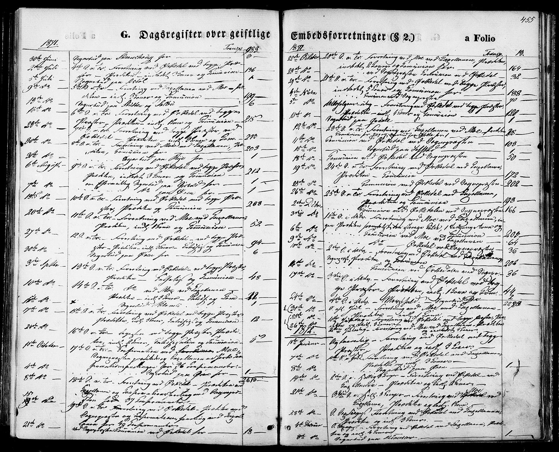 SAT, Ministerialprotokoller, klokkerbøker og fødselsregistre - Sør-Trøndelag, 668/L0807: Ministerialbok nr. 668A07, 1870-1880, s. 455