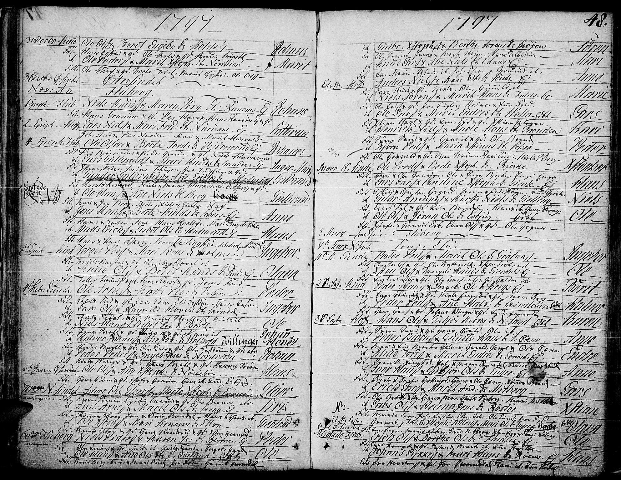 SAH, Land prestekontor, Ministerialbok nr. 6, 1784-1813, s. 48