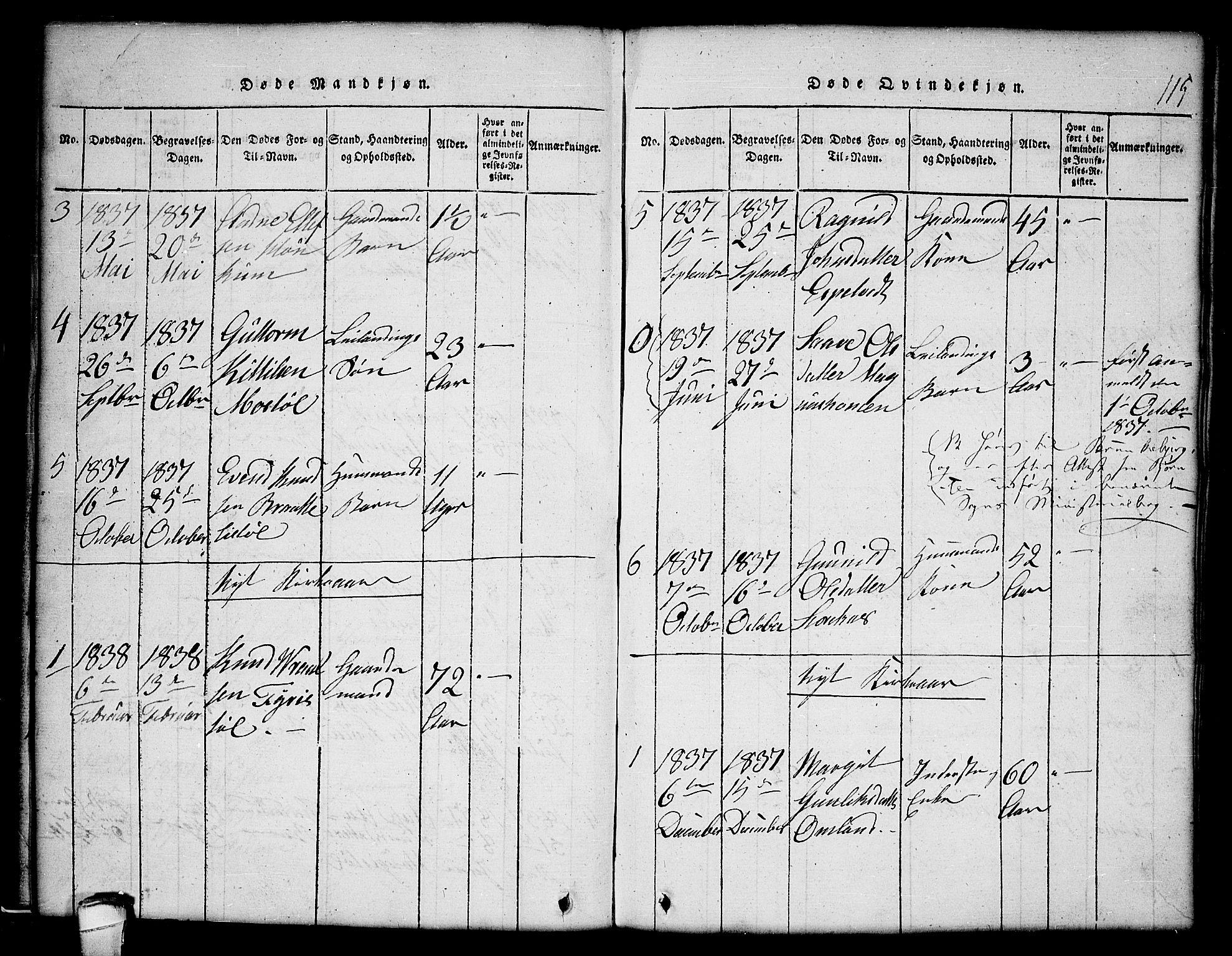 SAKO, Lårdal kirkebøker, G/Gc/L0001: Klokkerbok nr. III 1, 1815-1854, s. 115