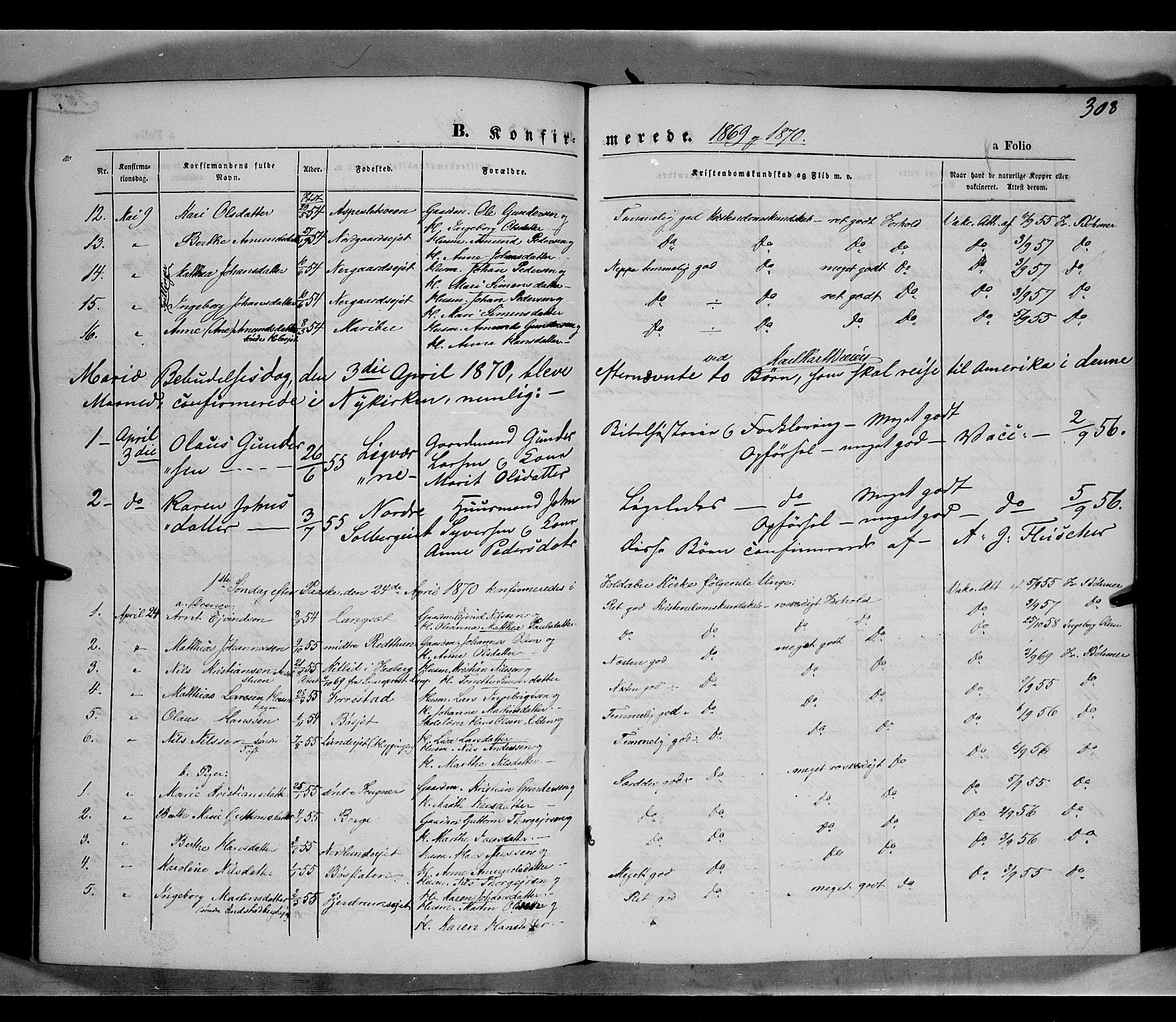 SAH, Gausdal prestekontor, Ministerialbok nr. 9, 1862-1873, s. 308