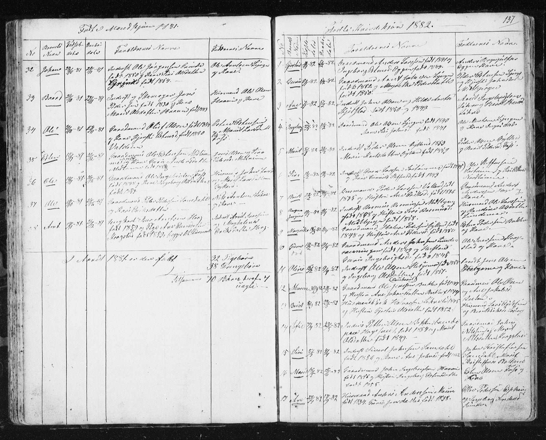 SAT, Ministerialprotokoller, klokkerbøker og fødselsregistre - Sør-Trøndelag, 692/L1110: Klokkerbok nr. 692C05, 1849-1889, s. 137
