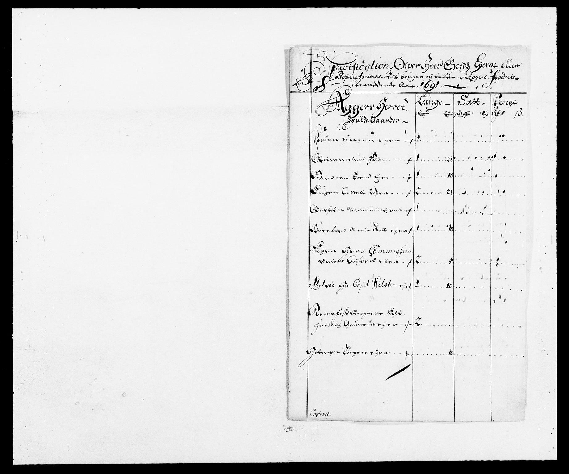 RA, Rentekammeret inntil 1814, Reviderte regnskaper, Fogderegnskap, R08/L0423: Fogderegnskap Aker, 1687-1689, s. 290