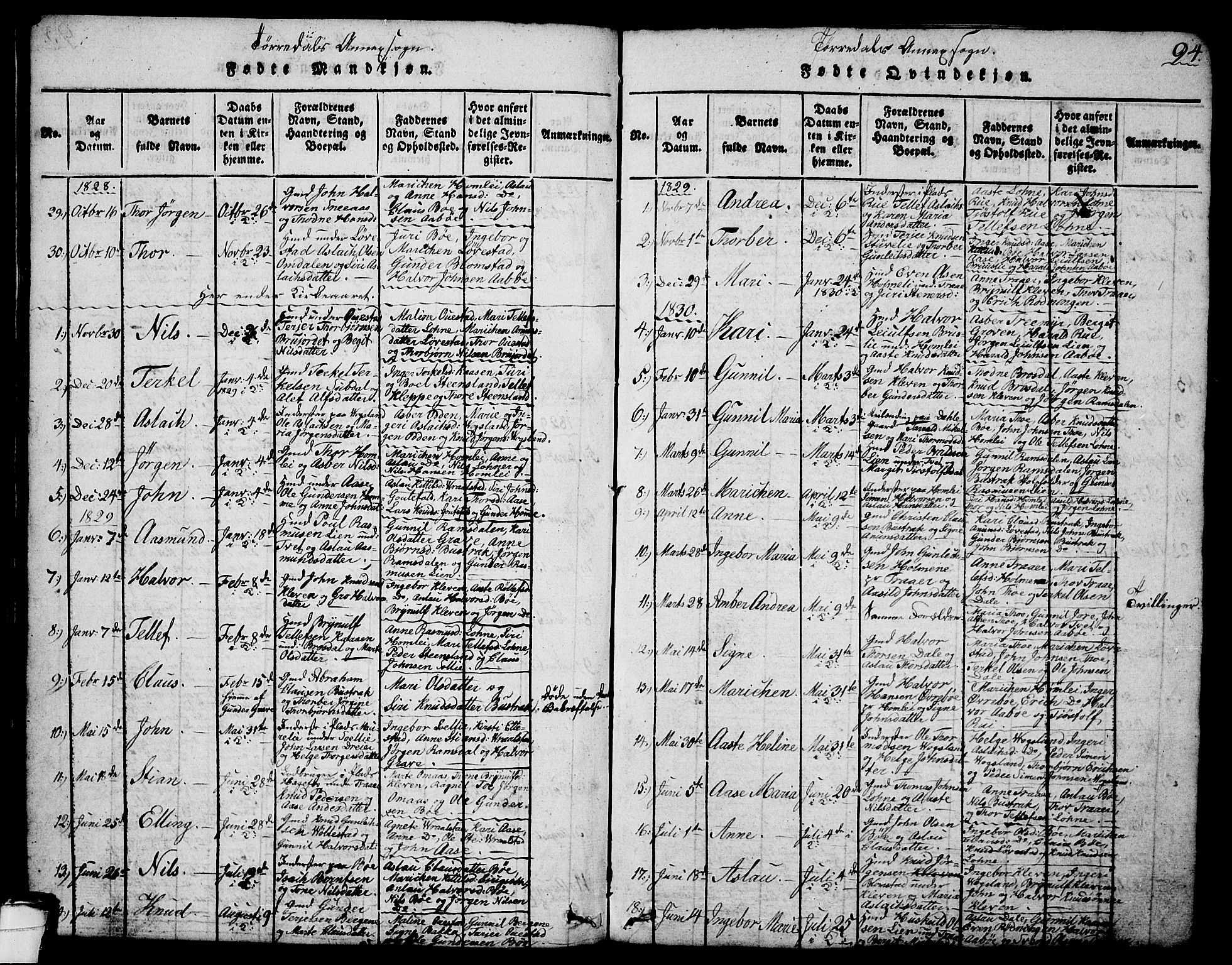SAKO, Drangedal kirkebøker, G/Ga/L0001: Klokkerbok nr. I 1 /2, 1814-1856, s. 94