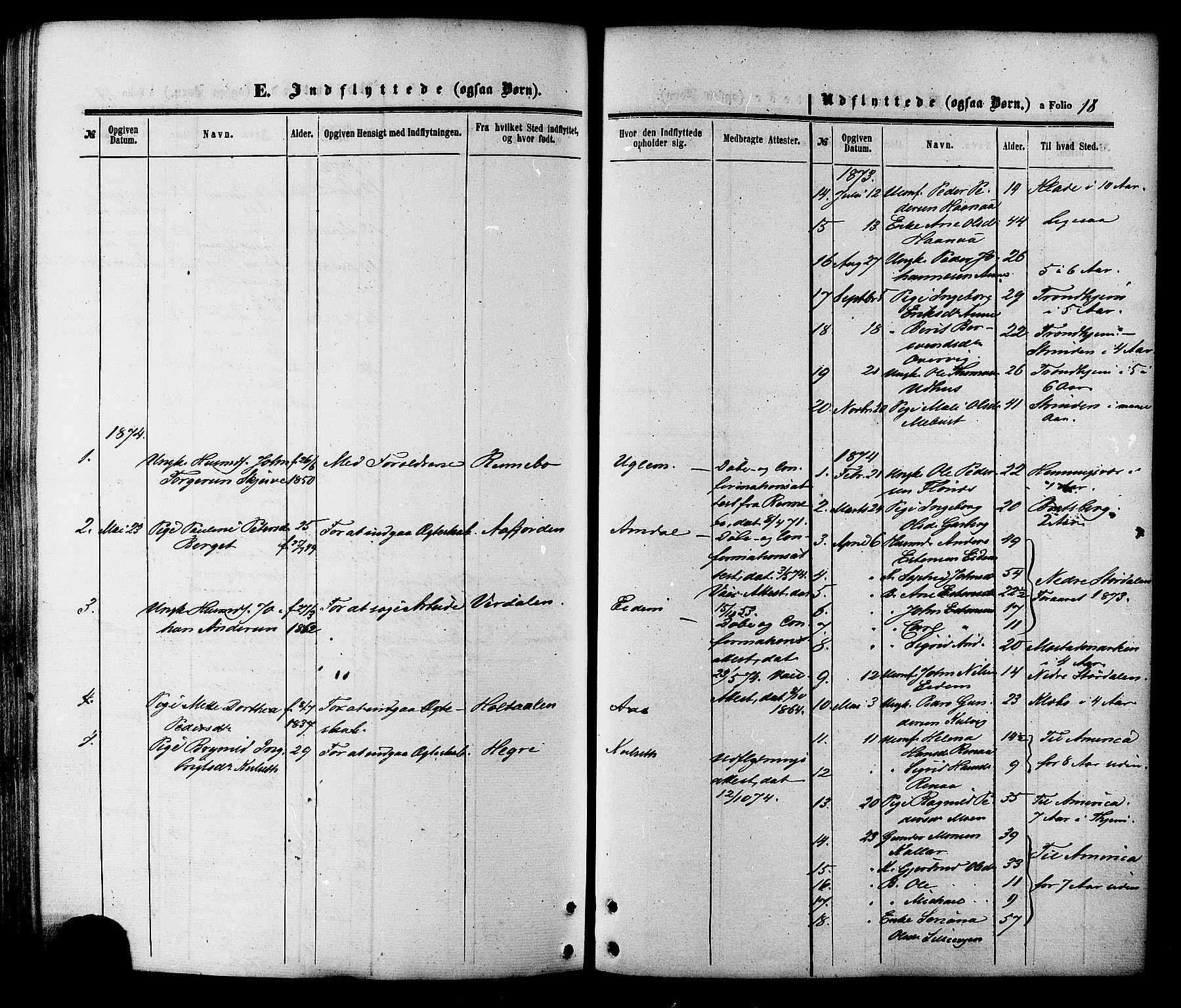 SAT, Ministerialprotokoller, klokkerbøker og fødselsregistre - Sør-Trøndelag, 695/L1147: Ministerialbok nr. 695A07, 1860-1877, s. 18