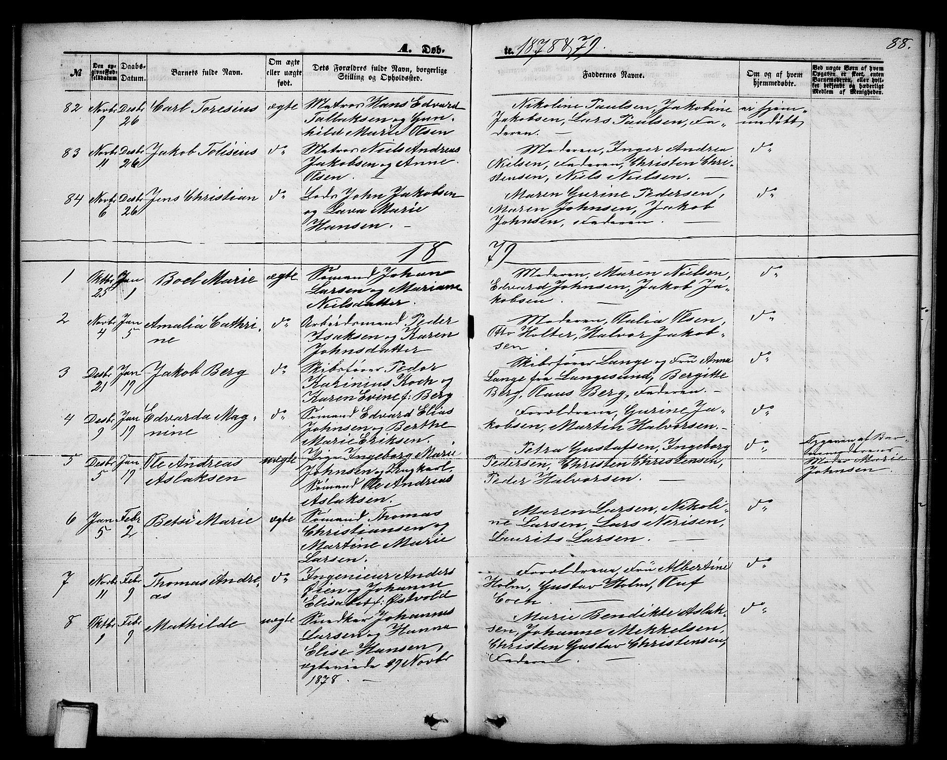 SAKO, Brevik kirkebøker, G/Ga/L0003: Klokkerbok nr. 3, 1866-1881, s. 88