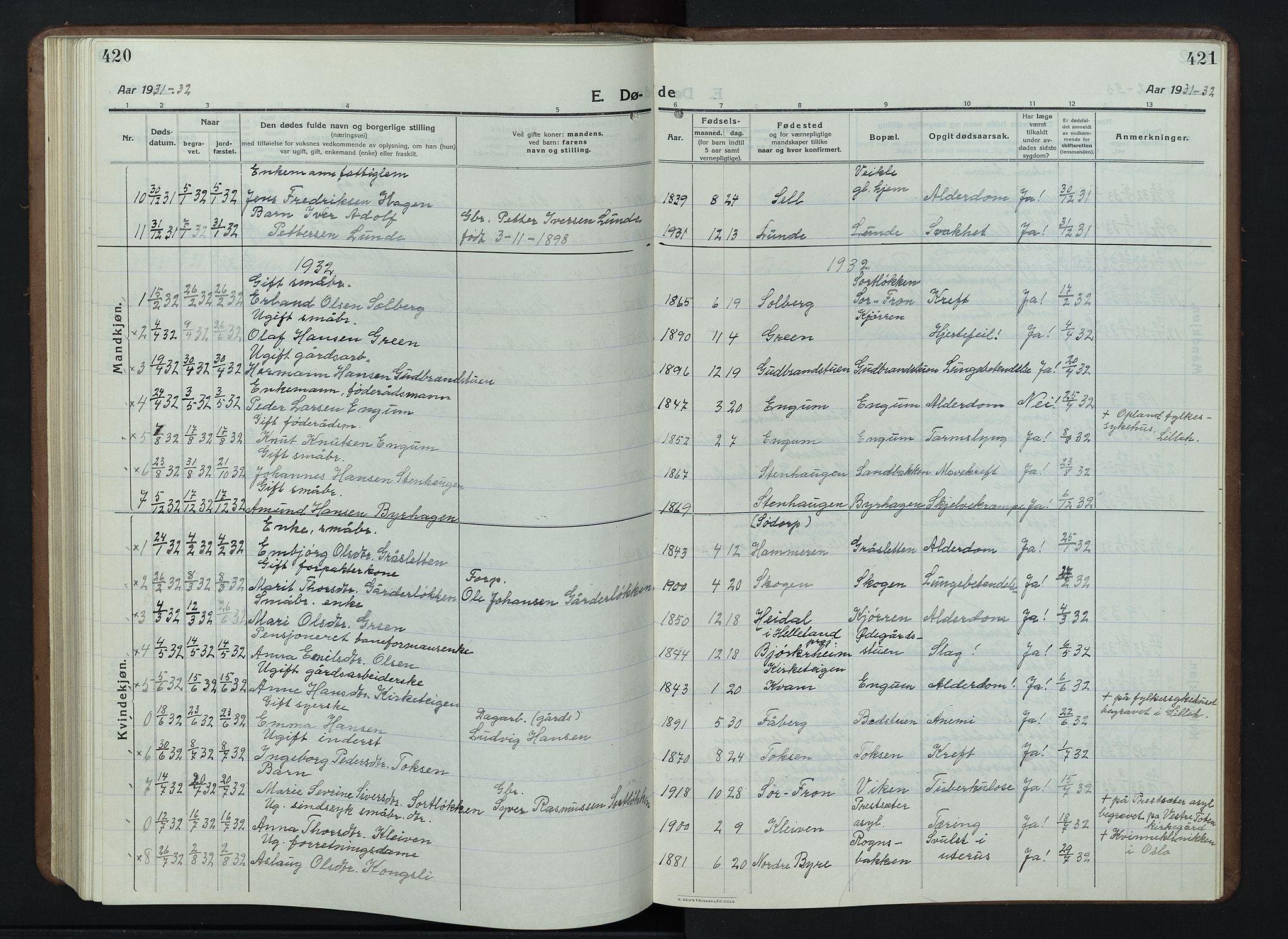 SAH, Nord-Fron prestekontor, Klokkerbok nr. 7, 1915-1946, s. 420-421