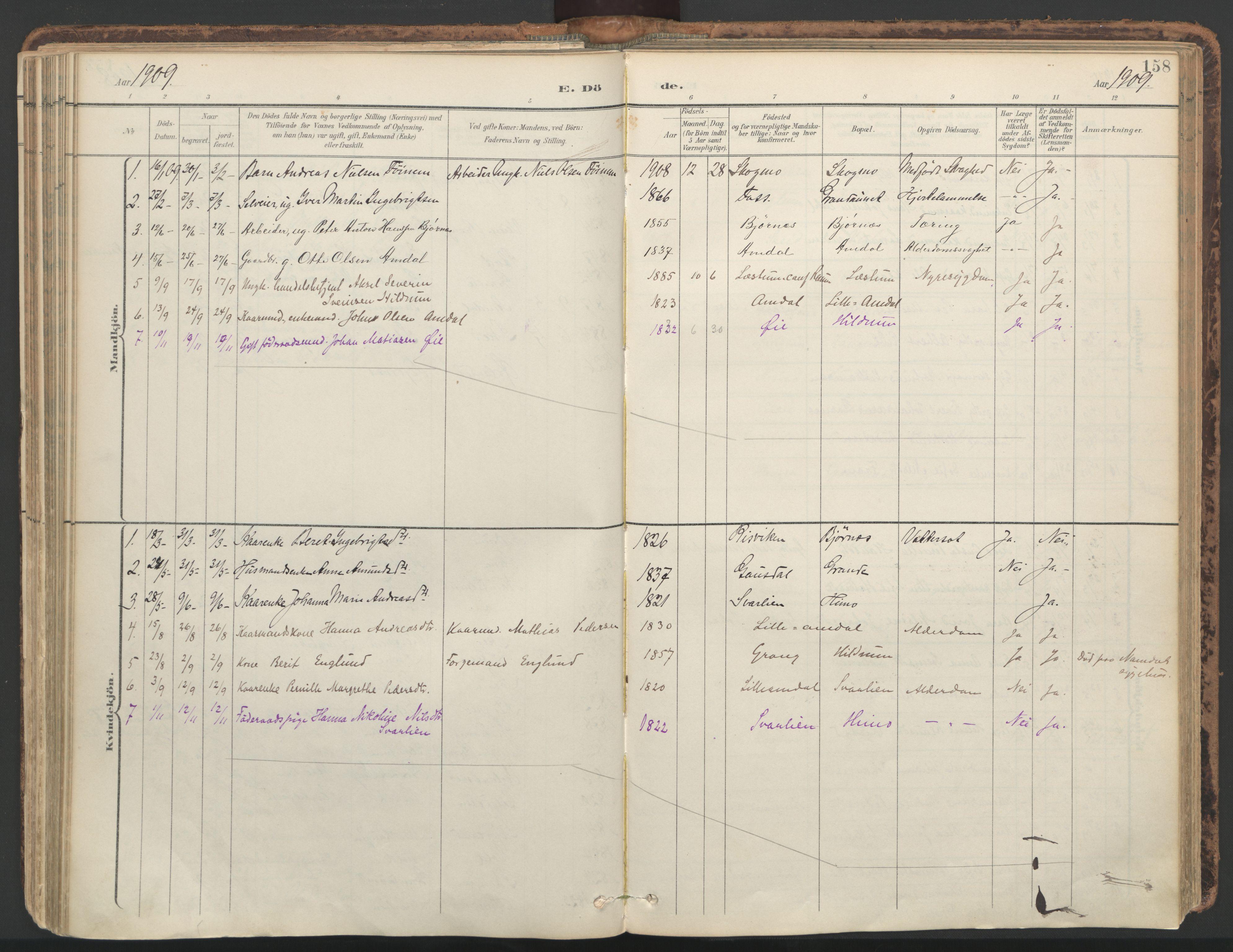 SAT, Ministerialprotokoller, klokkerbøker og fødselsregistre - Nord-Trøndelag, 764/L0556: Ministerialbok nr. 764A11, 1897-1924, s. 158