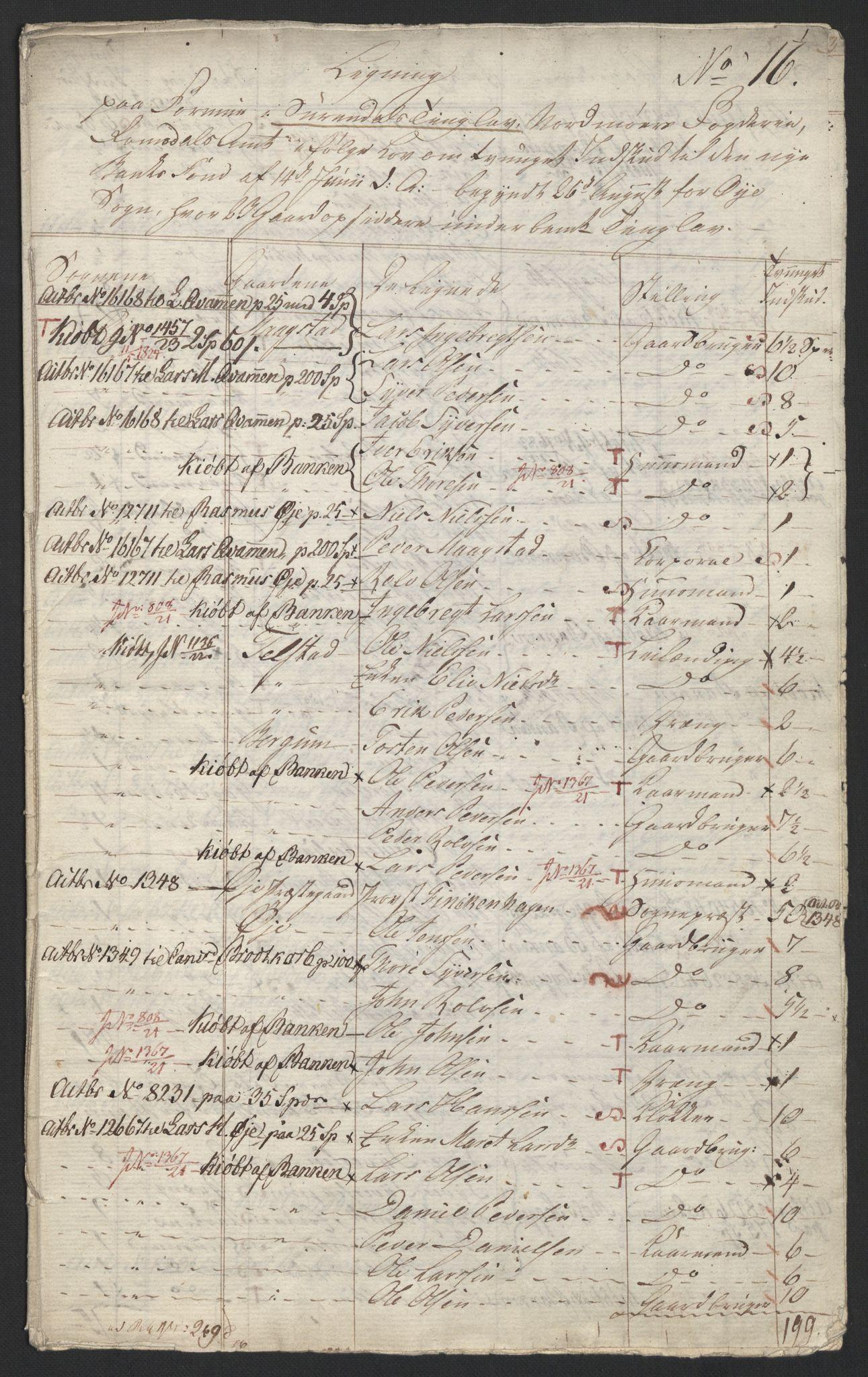 NOBA, Norges Bank/Sølvskatten 1816*, 1816-1819, s. 63
