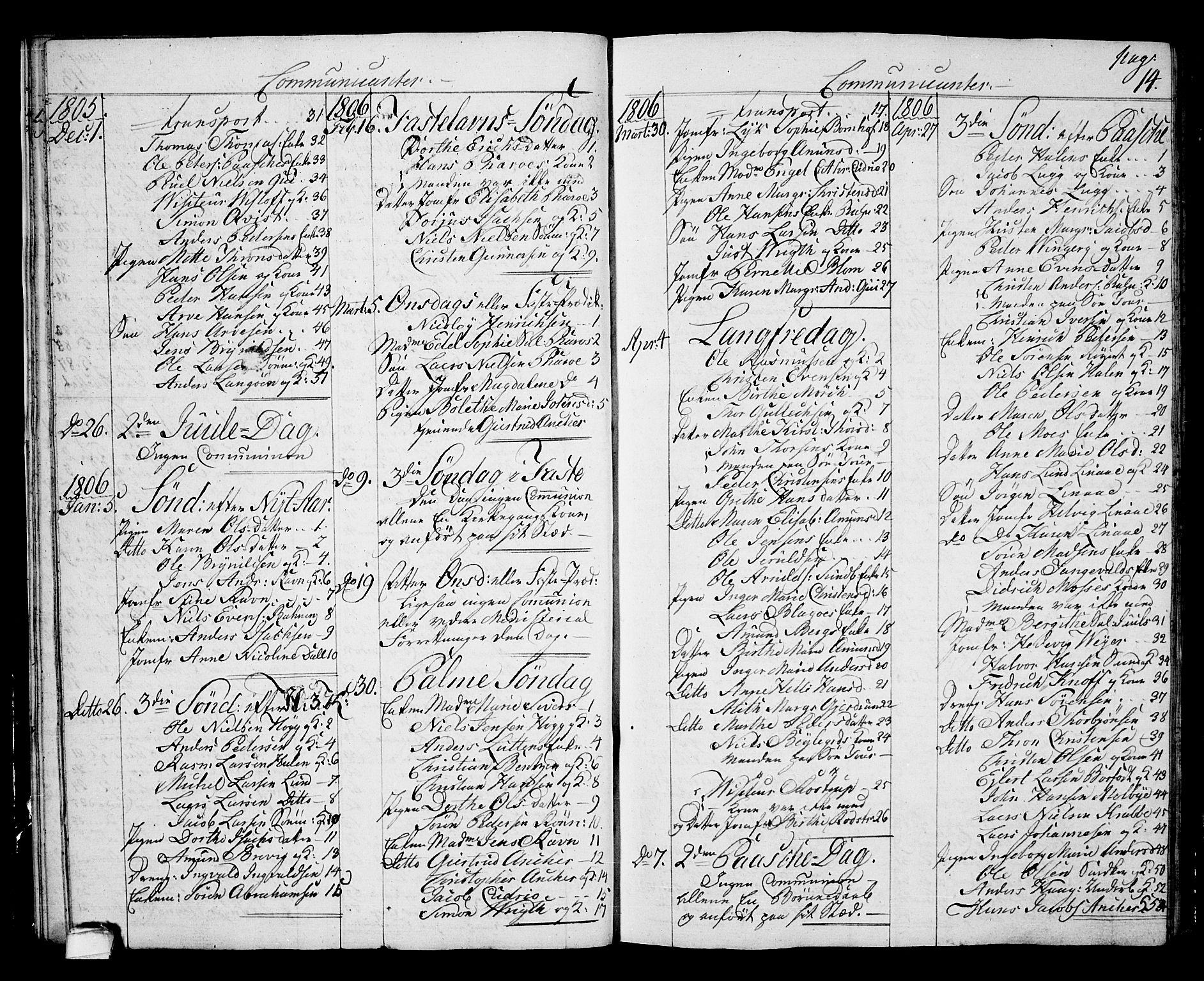 SAKO, Langesund kirkebøker, G/Ga/L0002: Klokkerbok nr. 2, 1801-1815, s. 14