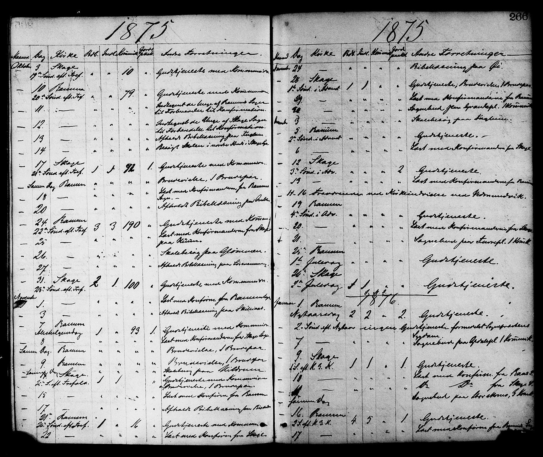 SAT, Ministerialprotokoller, klokkerbøker og fødselsregistre - Nord-Trøndelag, 764/L0554: Ministerialbok nr. 764A09, 1867-1880, s. 266