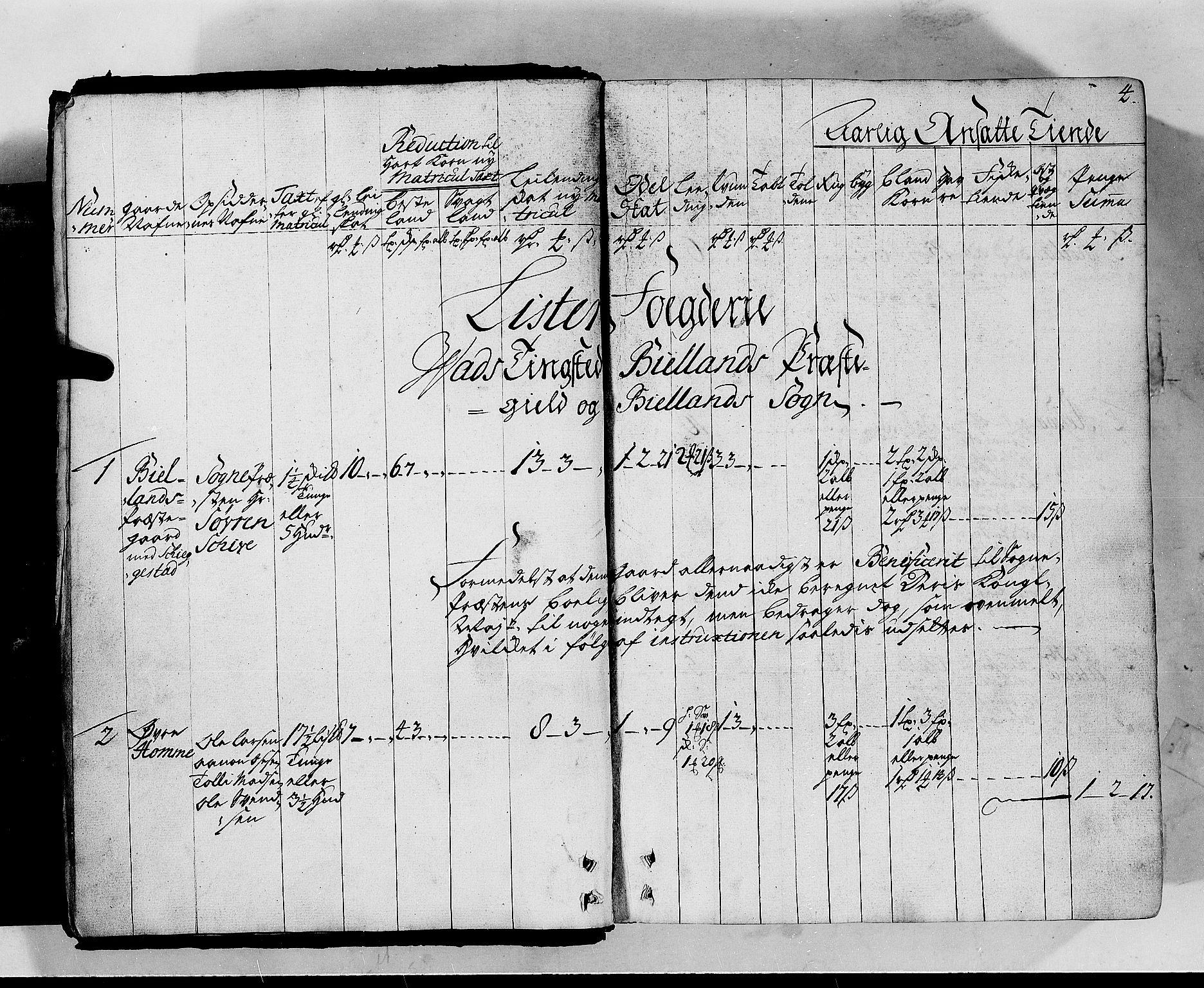 RA, Rentekammeret inntil 1814, Realistisk ordnet avdeling, N/Nb/Nbf/L0130: Lista matrikkelprotokoll, 1723, s. 3b-4a
