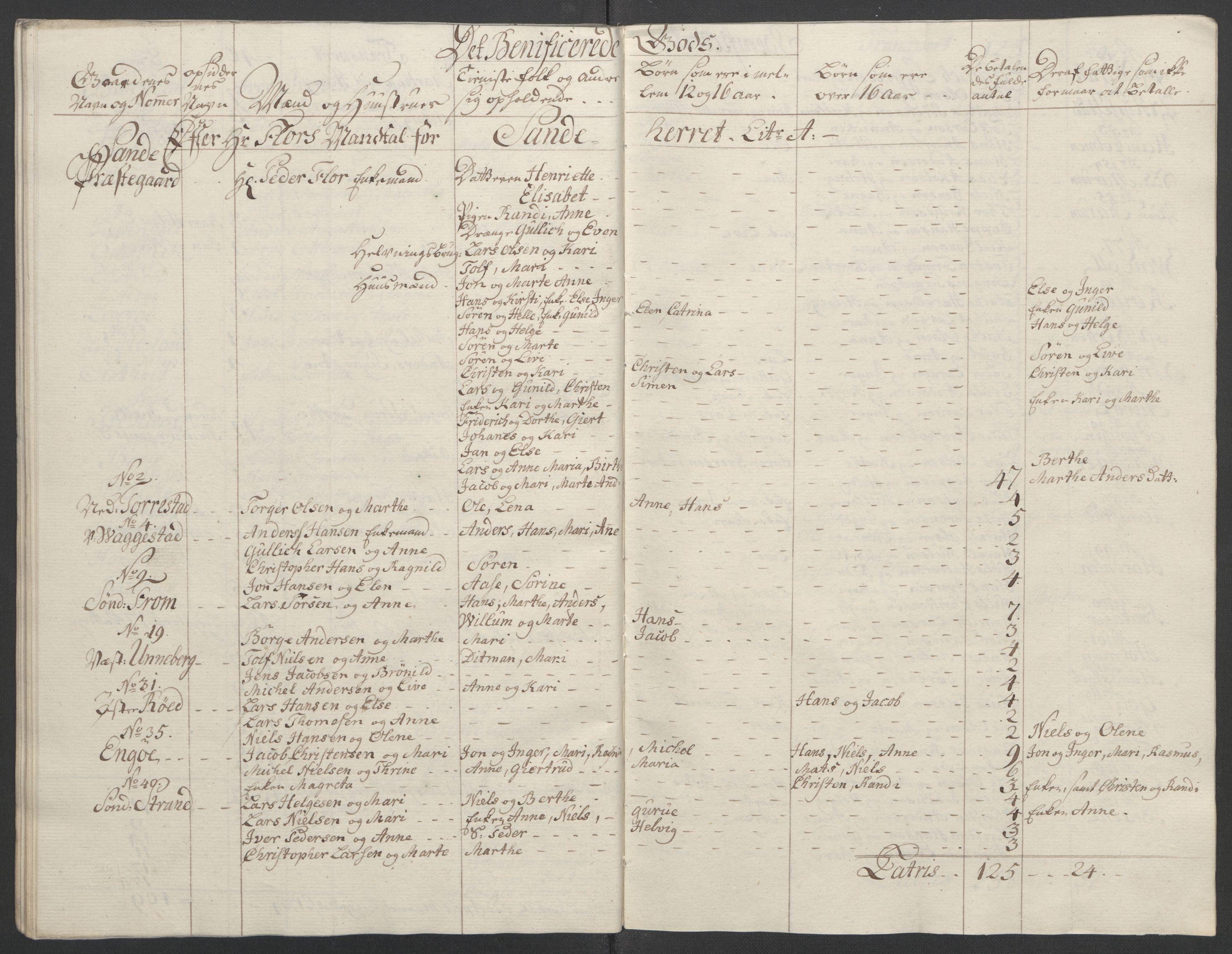 RA, Rentekammeret inntil 1814, Reviderte regnskaper, Fogderegnskap, R33/L2033: Ekstraskatten Larvik grevskap, 1762-1764, s. 529