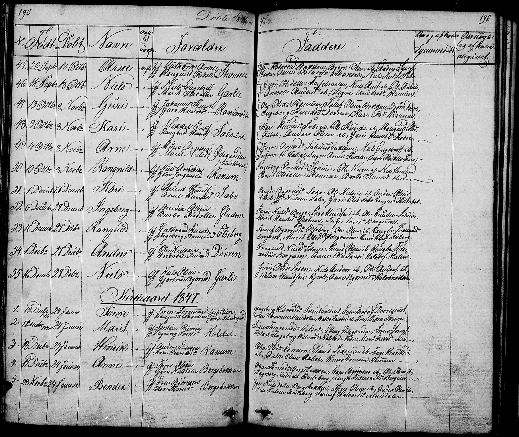 SAH, Nord-Aurdal prestekontor, Klokkerbok nr. 1, 1834-1887, s. 195-196